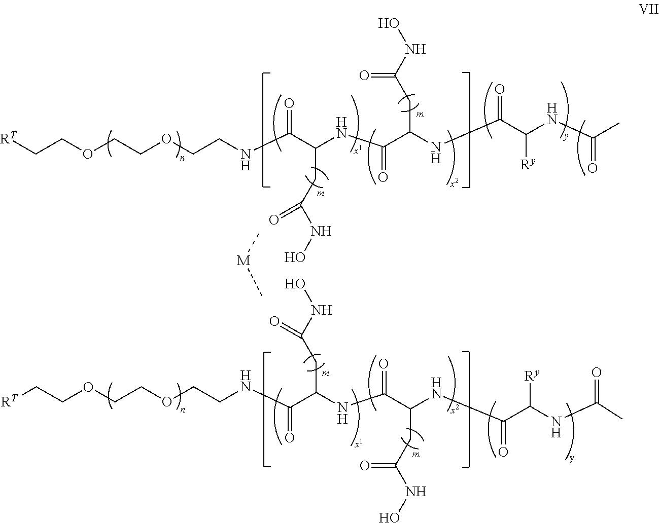 metformin non diabetic use
