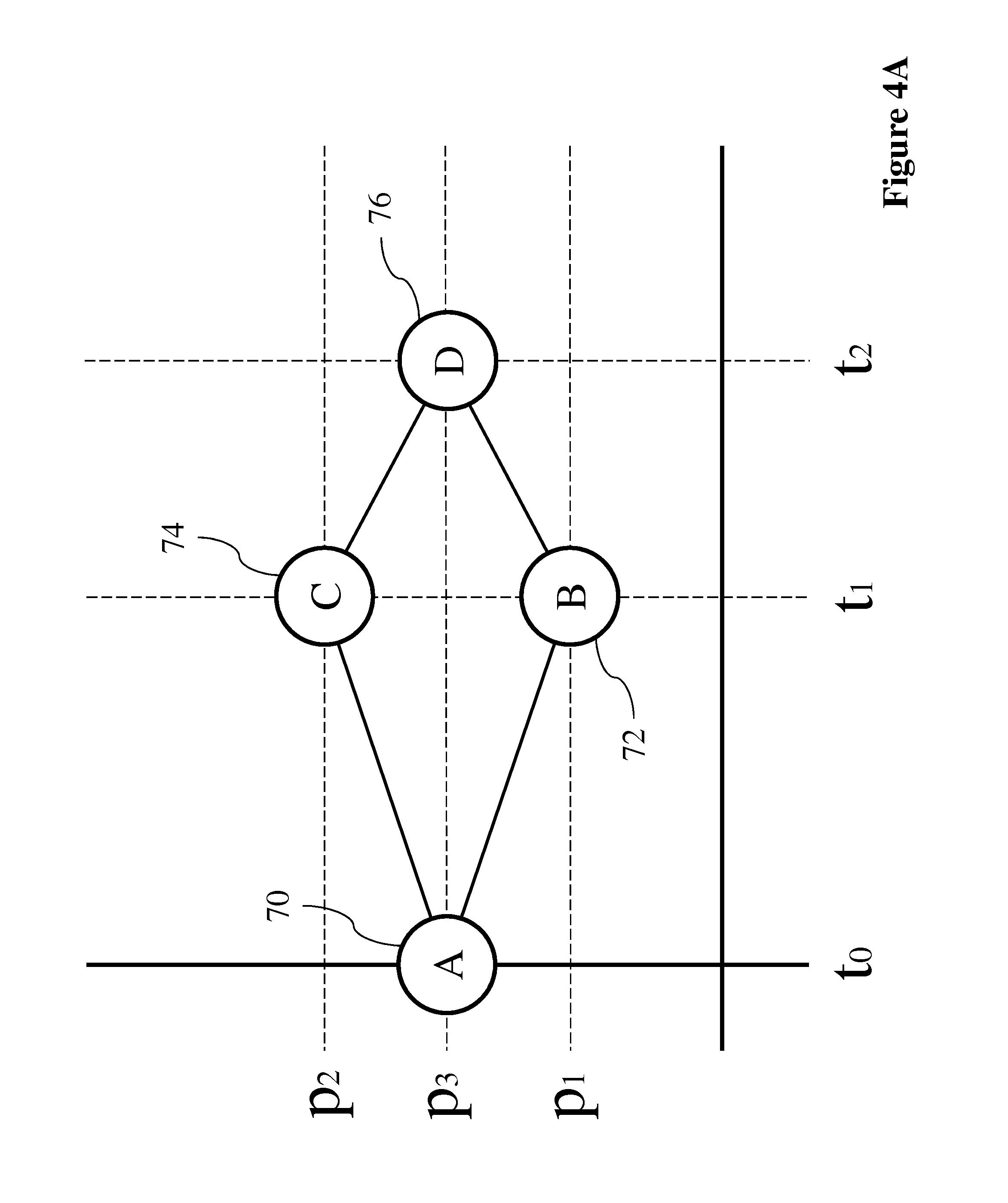 Range accrual binary options