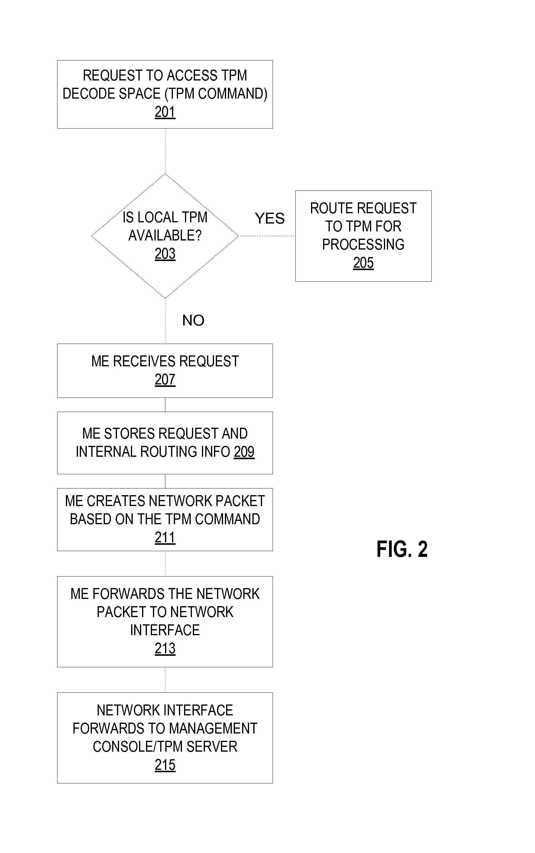 Manage tpm command line - Patent Drawing