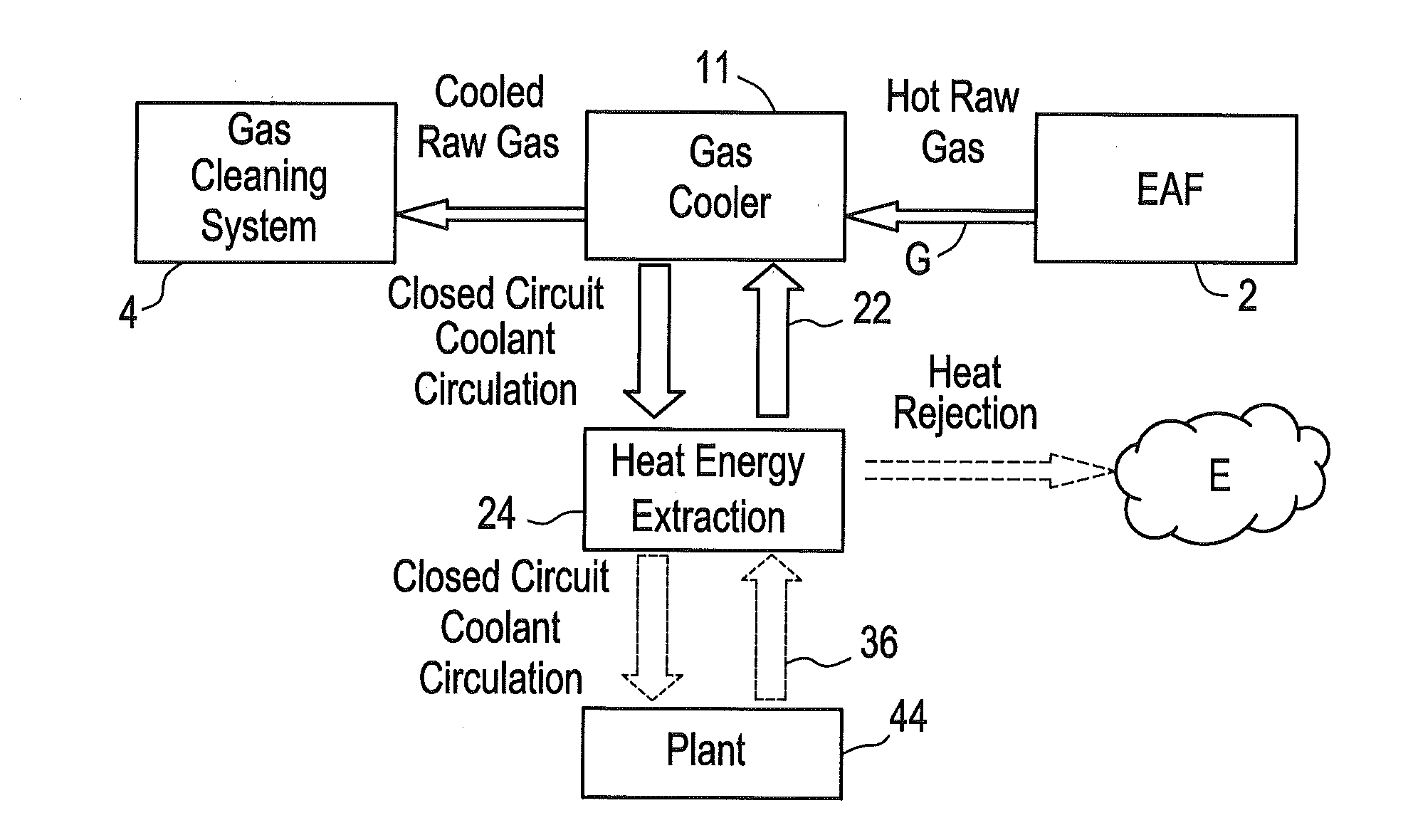 Patent US Integrated gas cooling system for electric