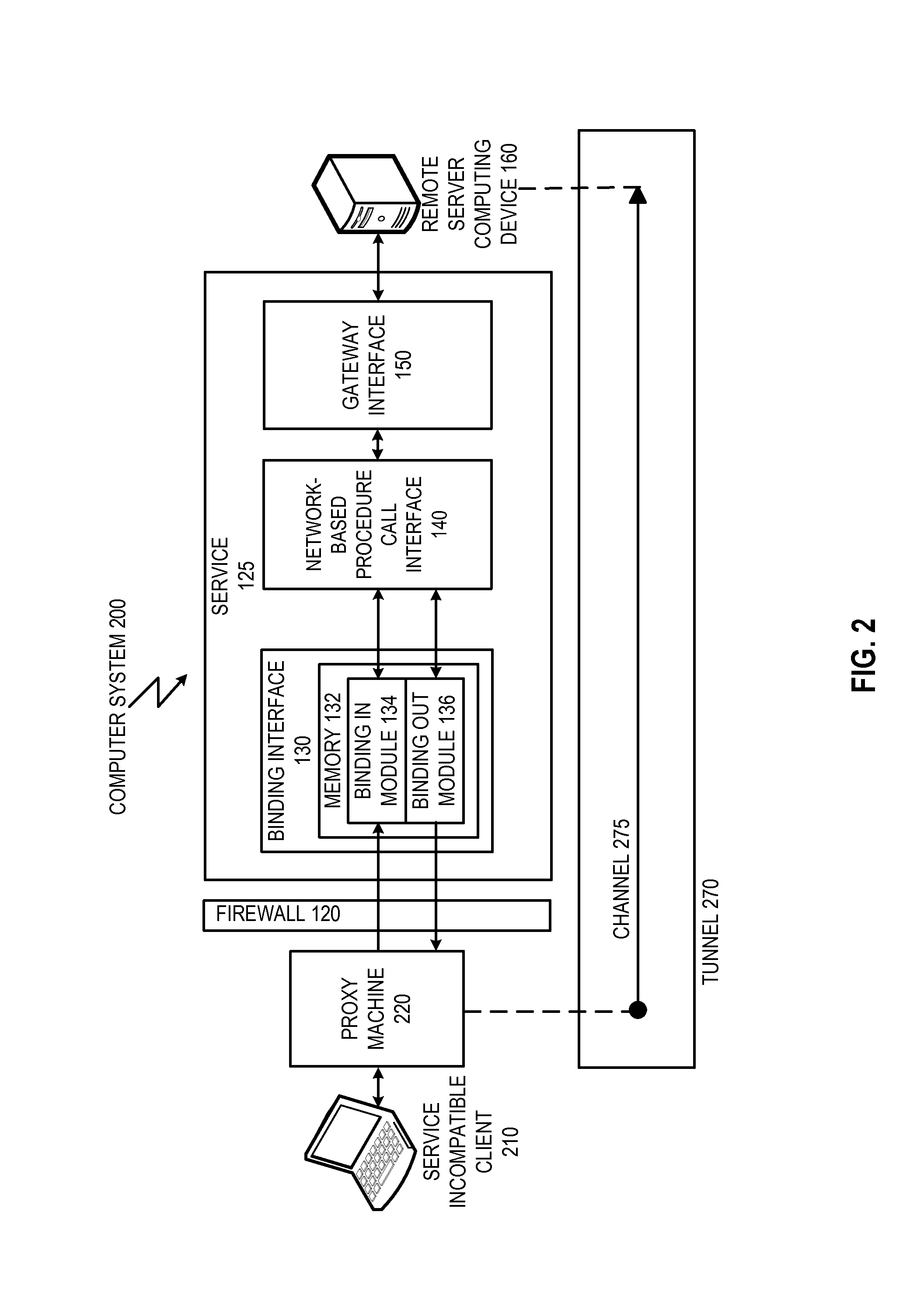 Patent US General Client Engine With Load Balancing - Basic http relay binding