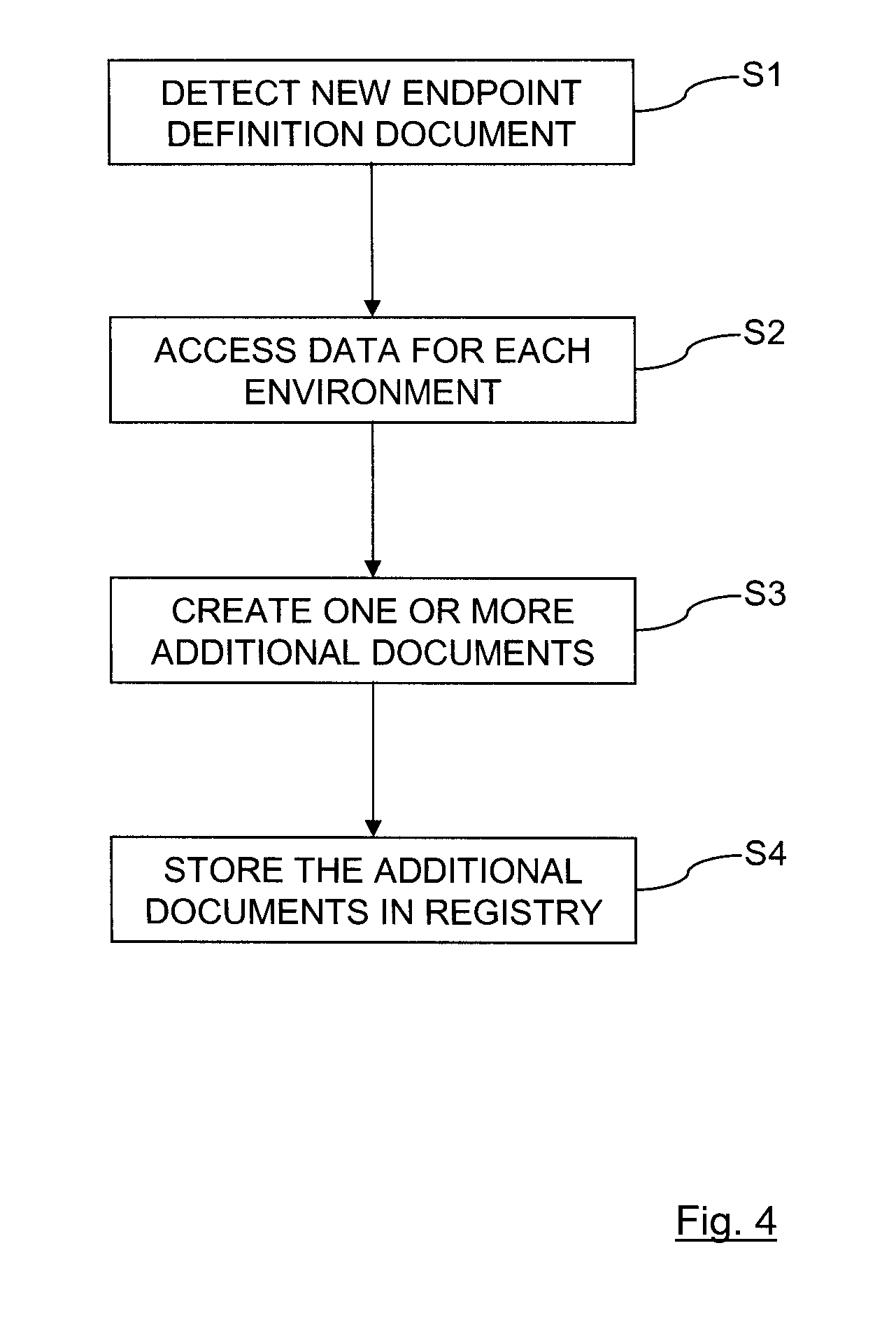 Patent us20130339480 service registry for web services for Service registry