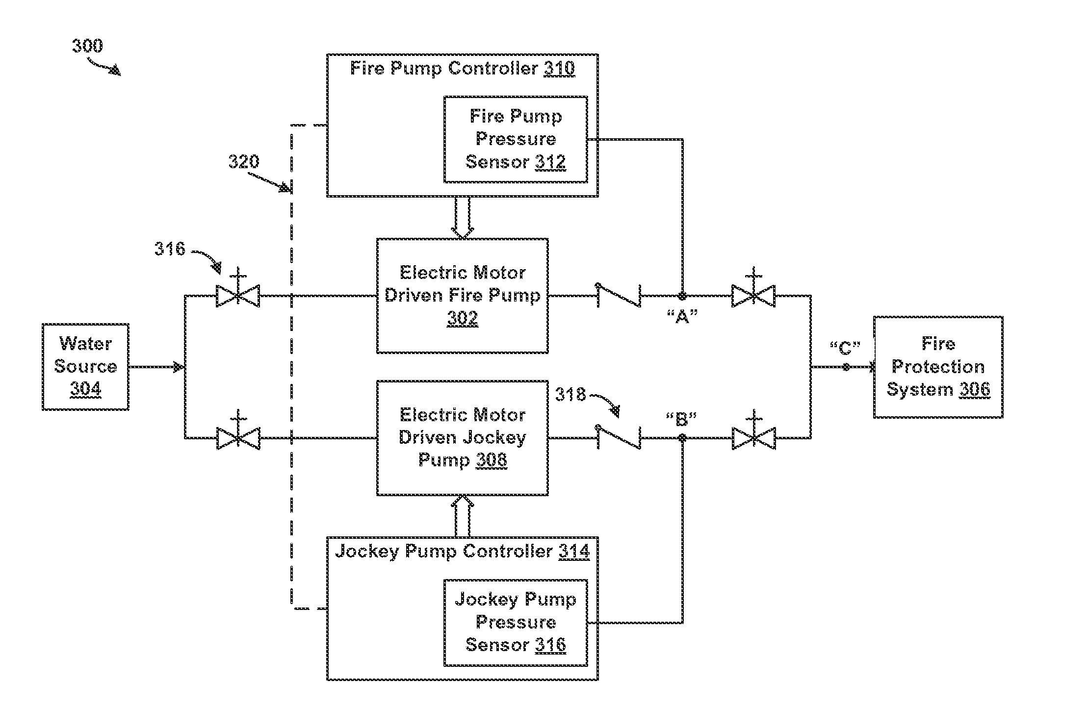 Wiring Diagram Jockey Pump : Patent us  dual redundancy in fire pump