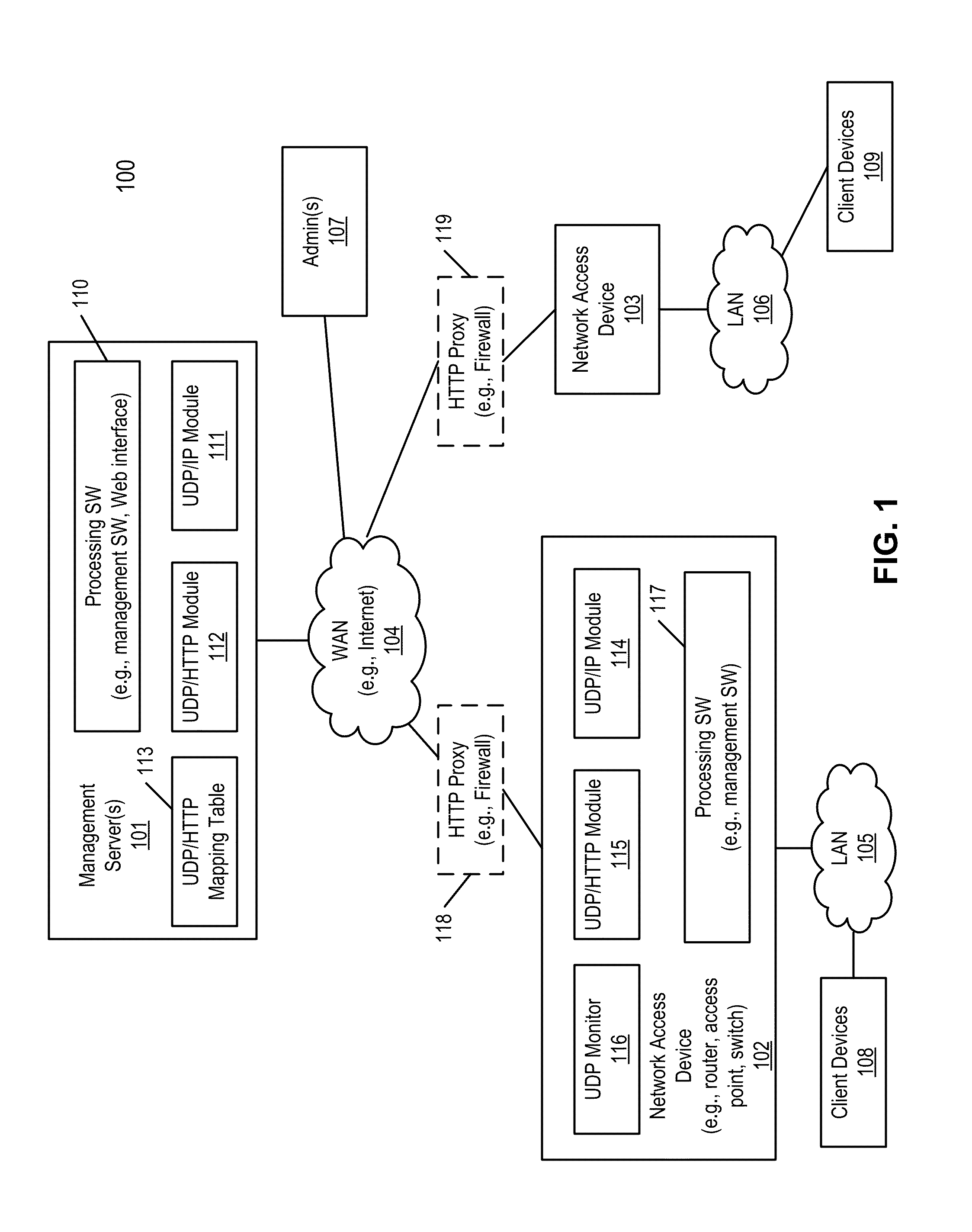 Patent Us20140006481 Methods For Exchanging Network Router Block Diagram Furthermore Cisco Work Moreover Global Drawing