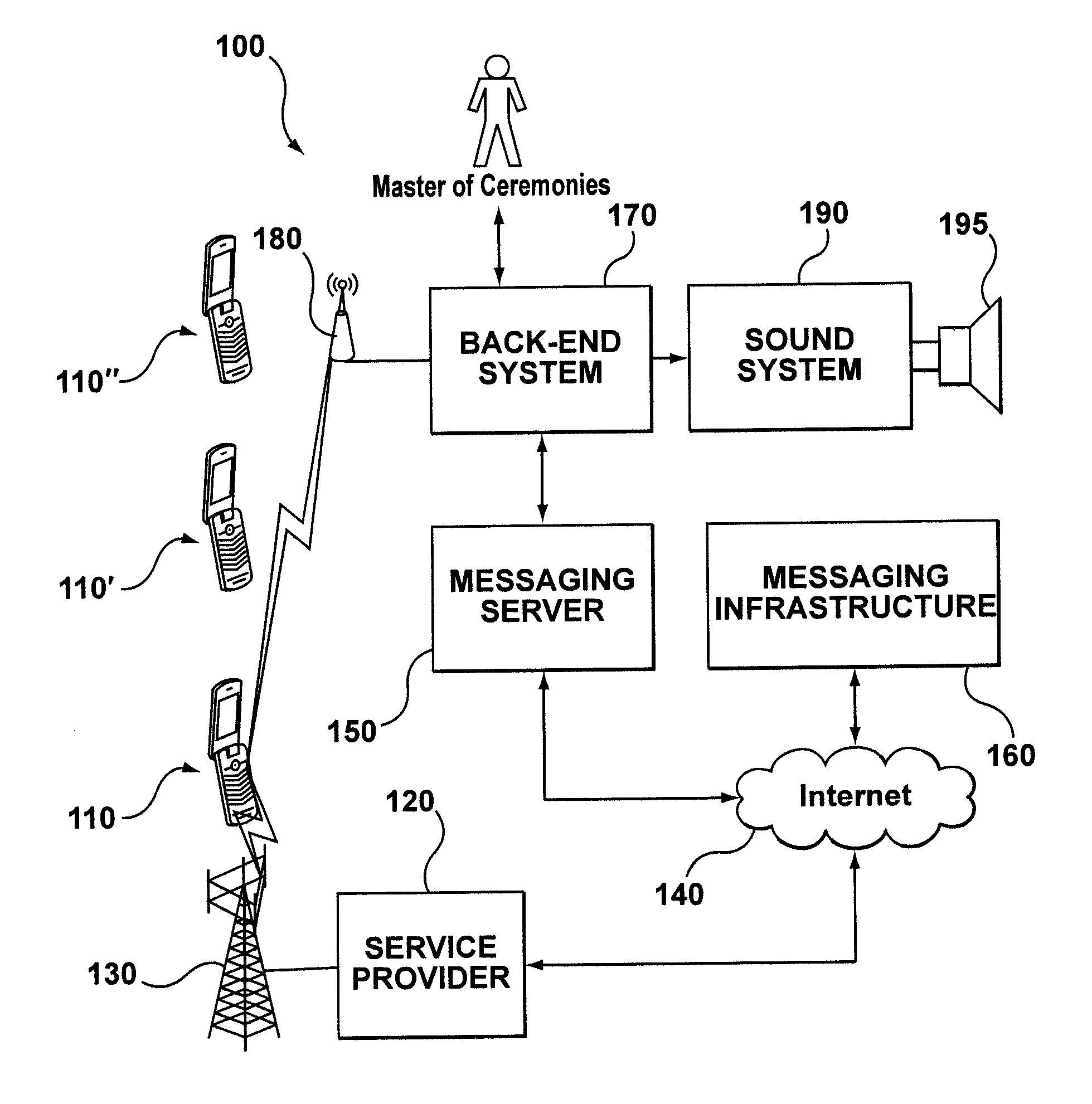 patent us20140023204 - public address system using wireless mobile, Wiring block