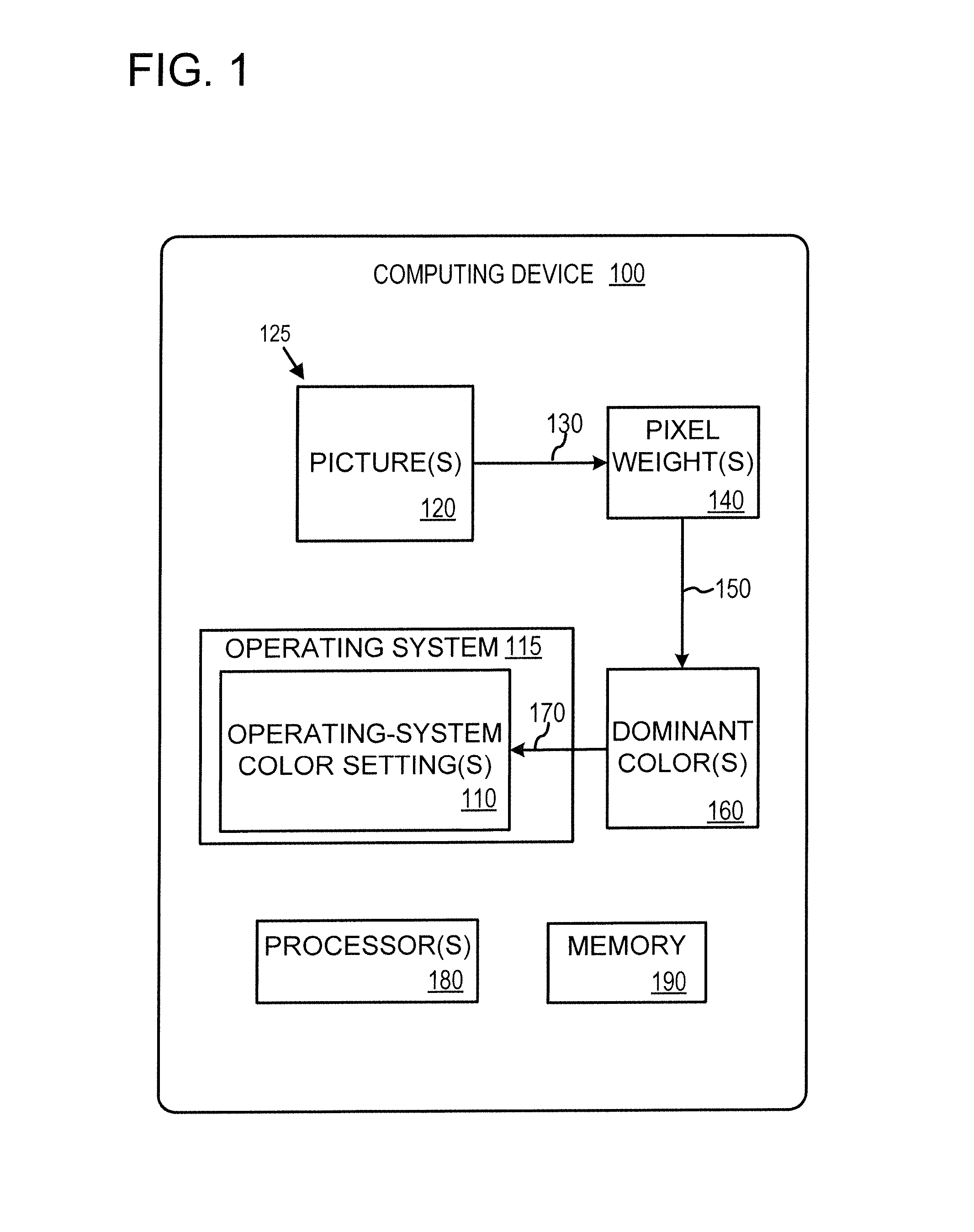 Online yuv color picker - Patent Drawing