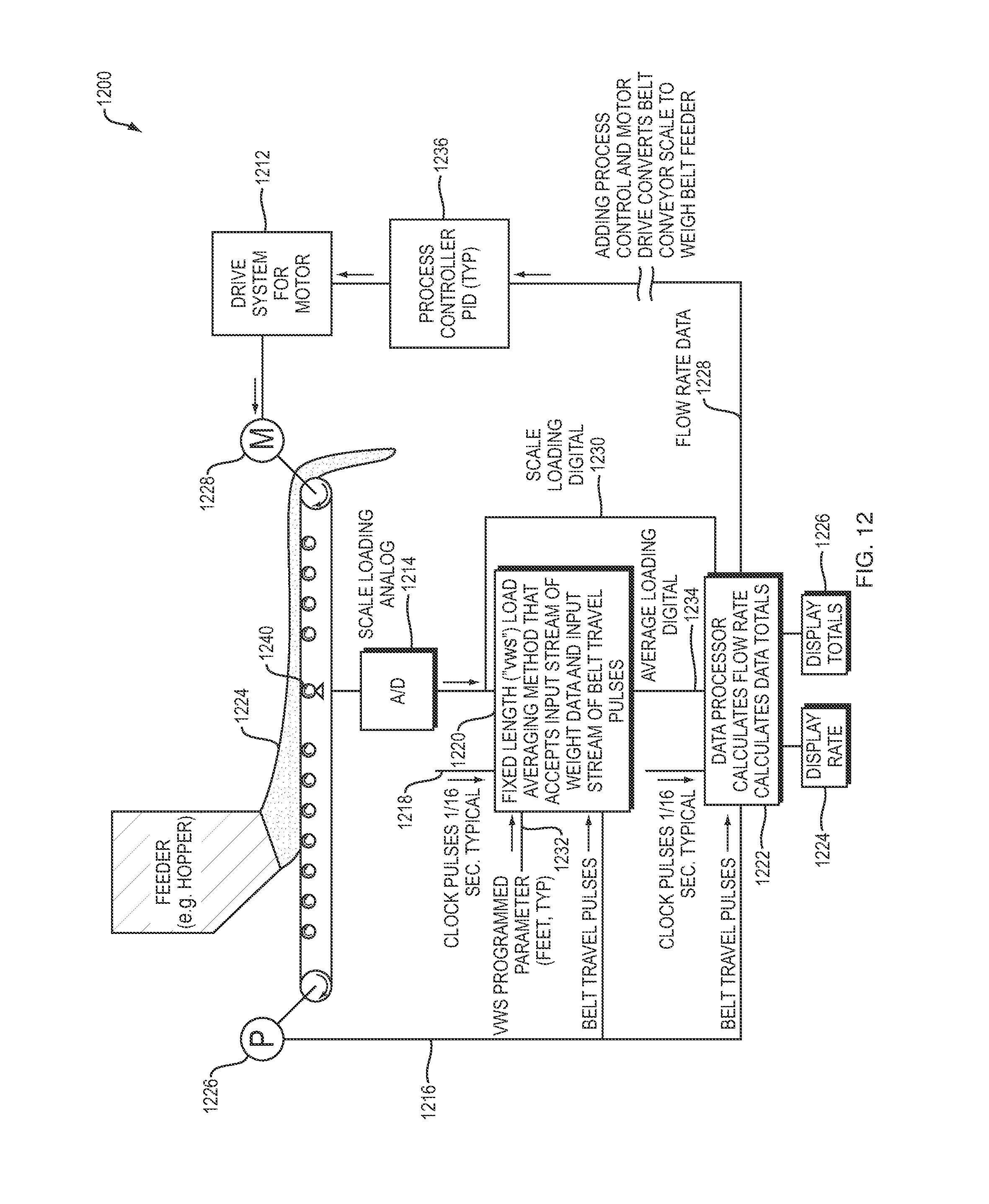 patent us20140062709