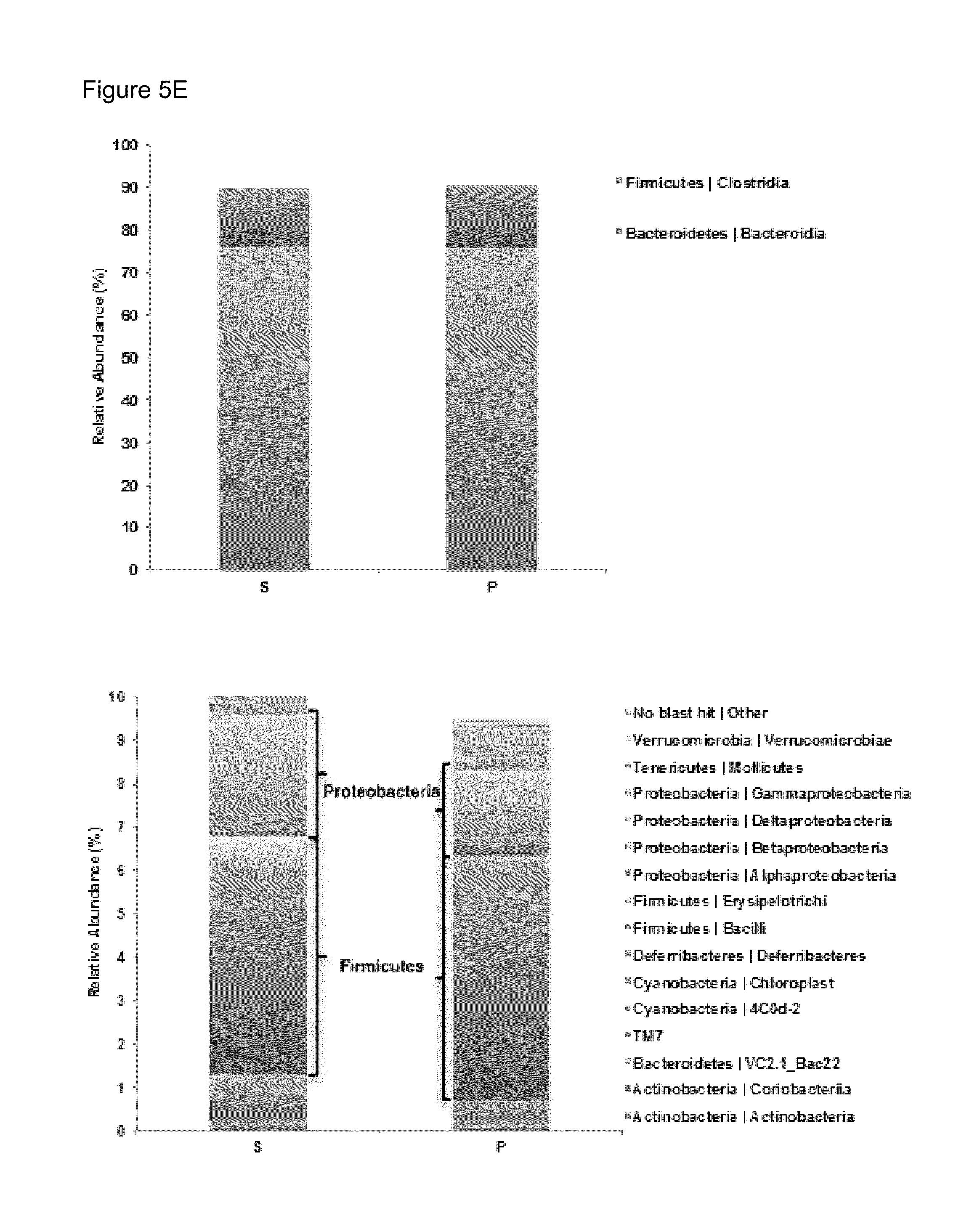 Patent US Diagnosis and treatment of autism spectrum