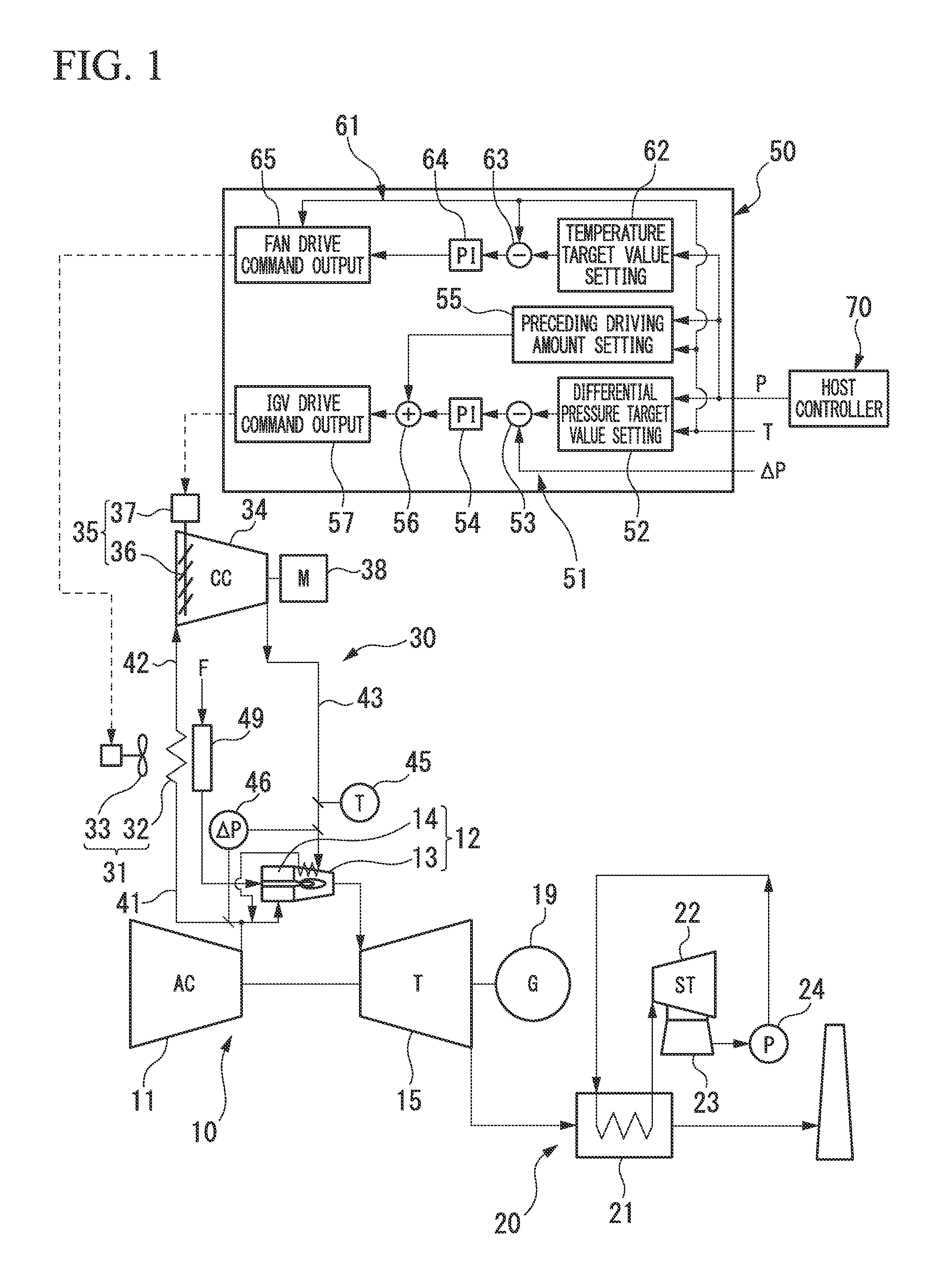 Patent US Method for controlling cooling system of