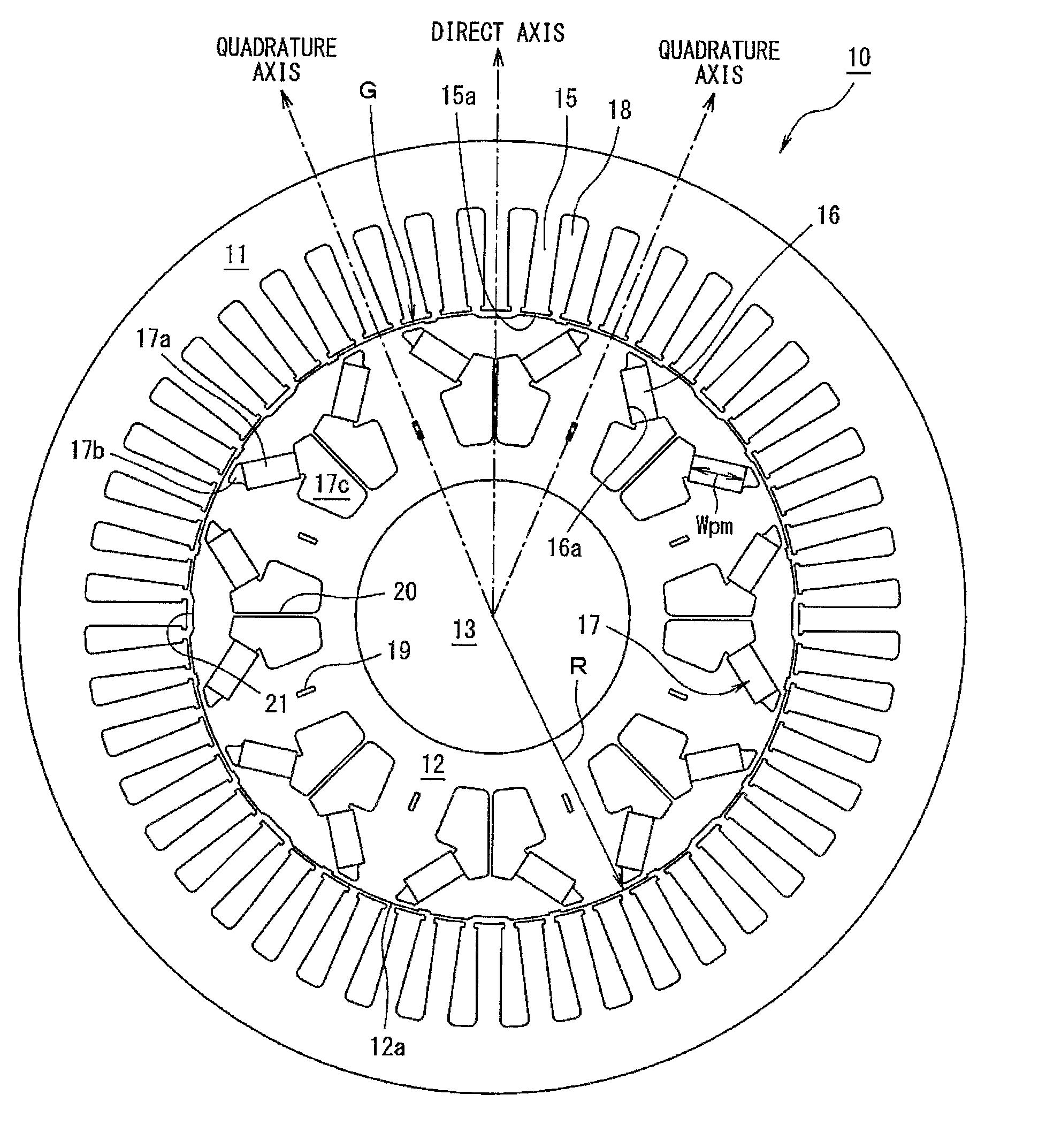 Patent Us20140091664 Interior Permanent Magnet Electric Rotating Machine Google Patents