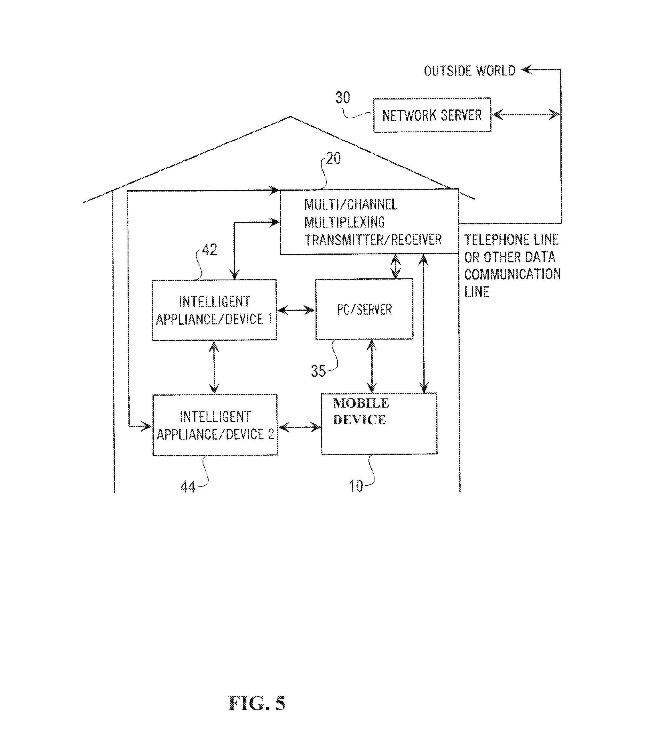 Patent US Home Automation And Smart Home Control - Home wireless network design