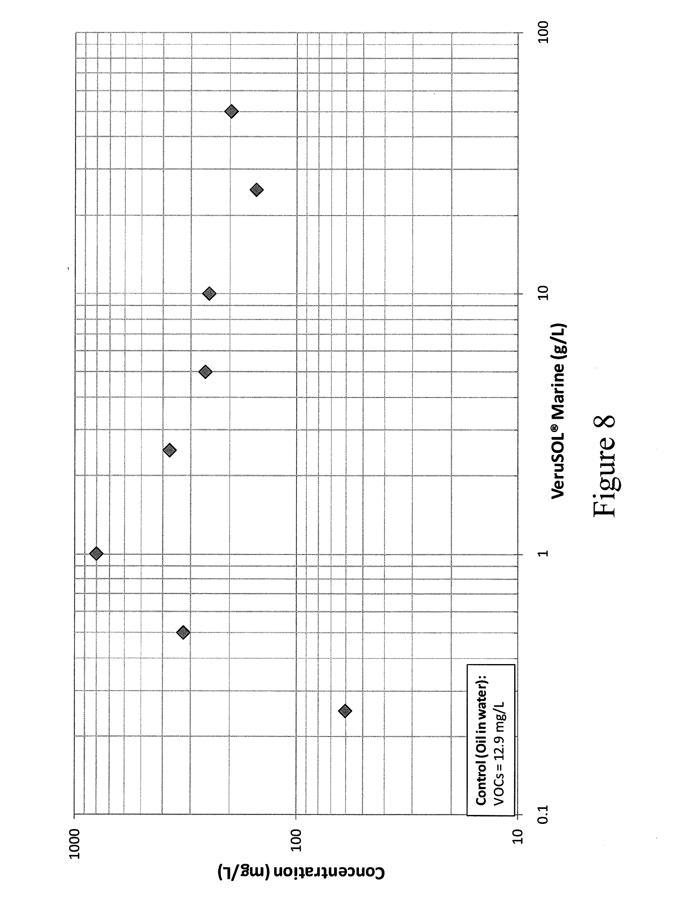 Fresh Patent Drawing