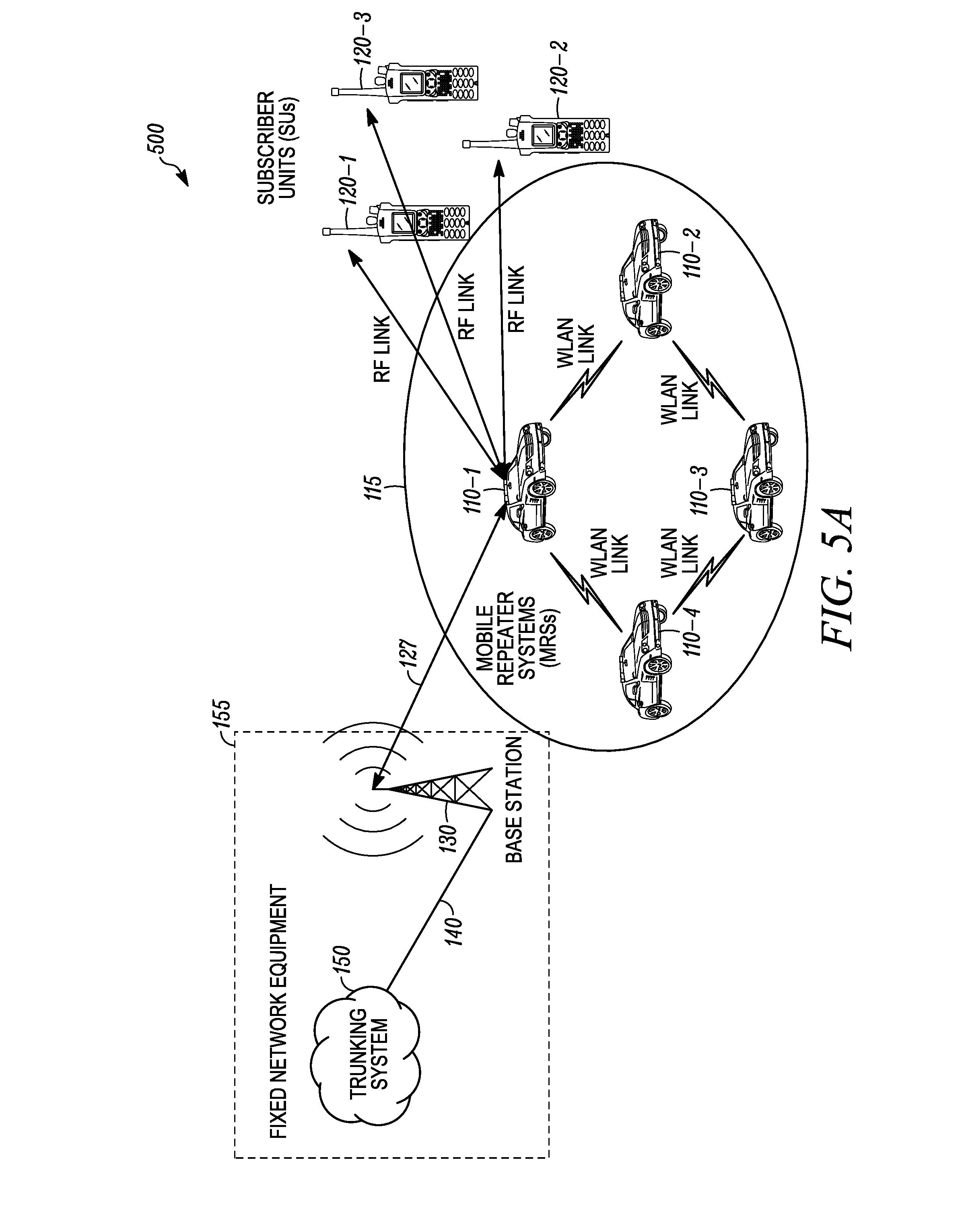 similiar tv antenna rotator diagram keywords shack antenna rotor schematic on tv antenna rotor wiring diagram