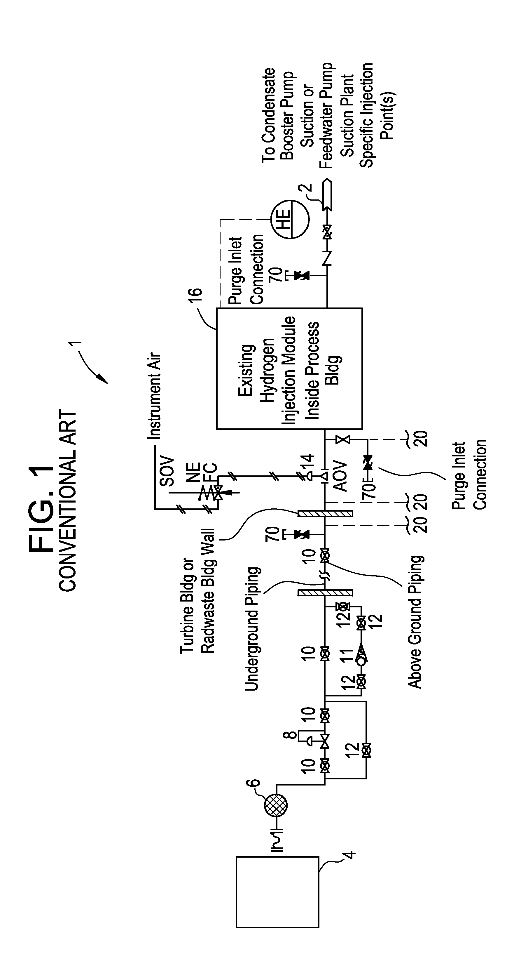 patent us20140177777  shutdown hydrogen injection system for boiling water reactors