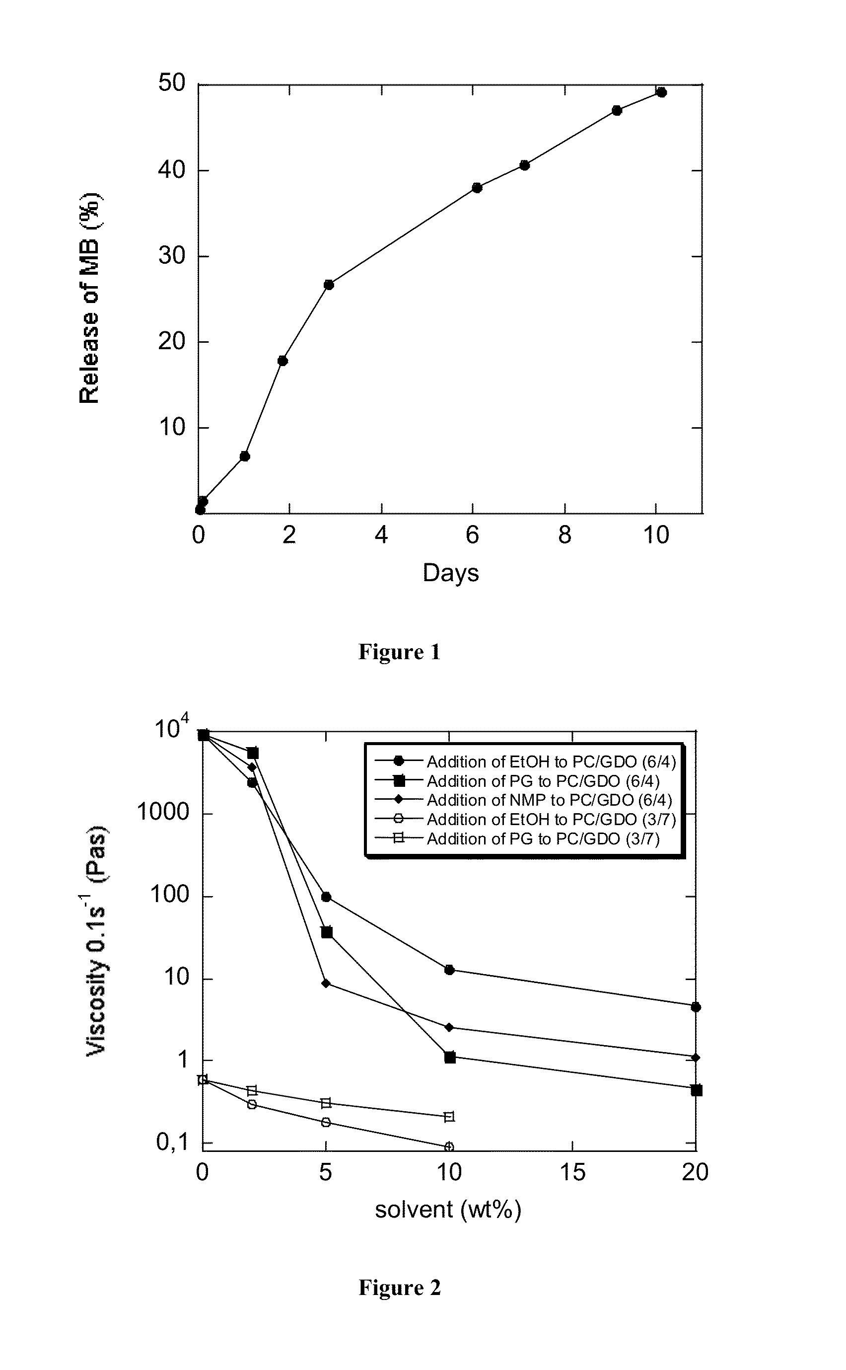 Patent US20140186279 - Topical bioadhesive formulations - Google ...