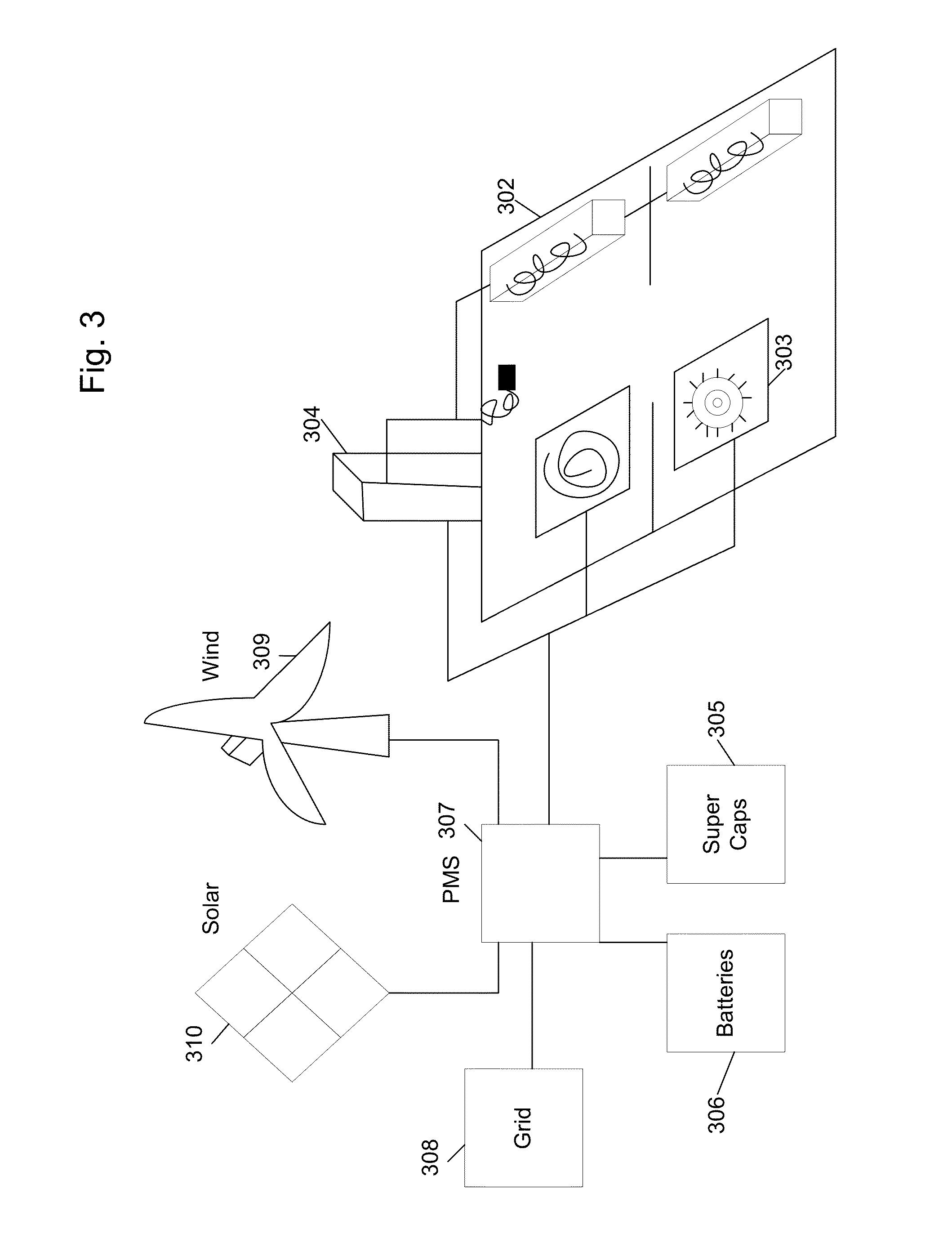 patent us20140197787