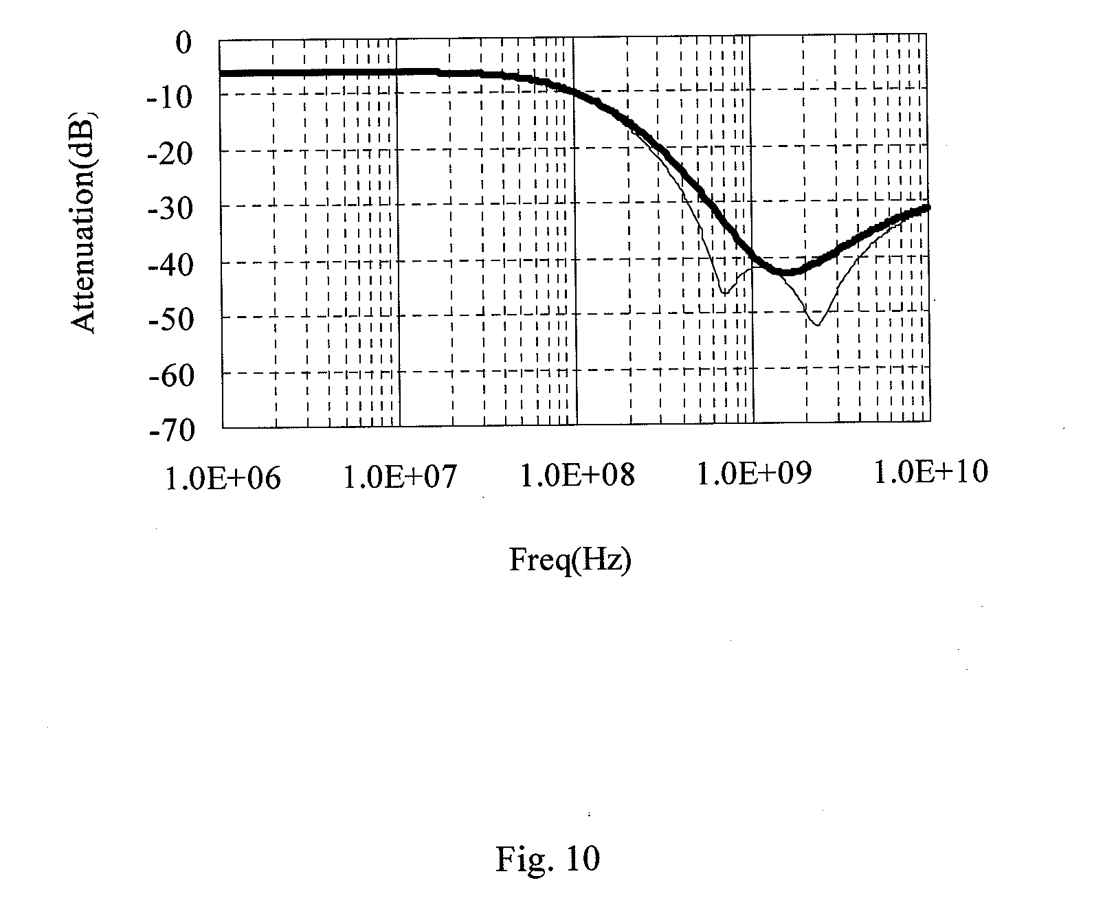 Patent Us20140198417 Integrated Emi Filter Circuit With Esd Circuits Inductor Lc Clc Or Pi Drawing