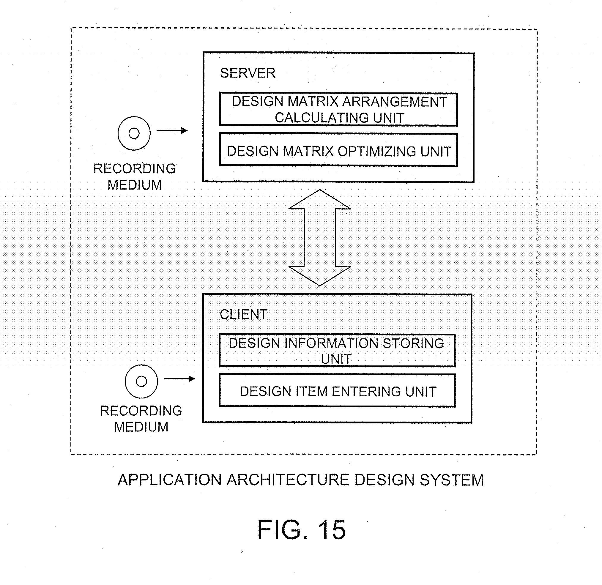 Patent Application Architecture Design Method