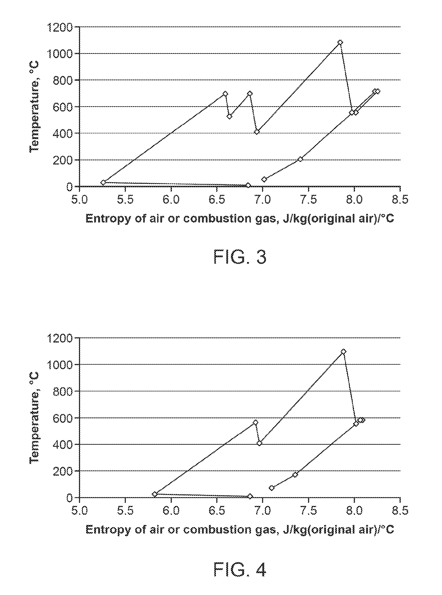 Patent US pressed air energy system integrated