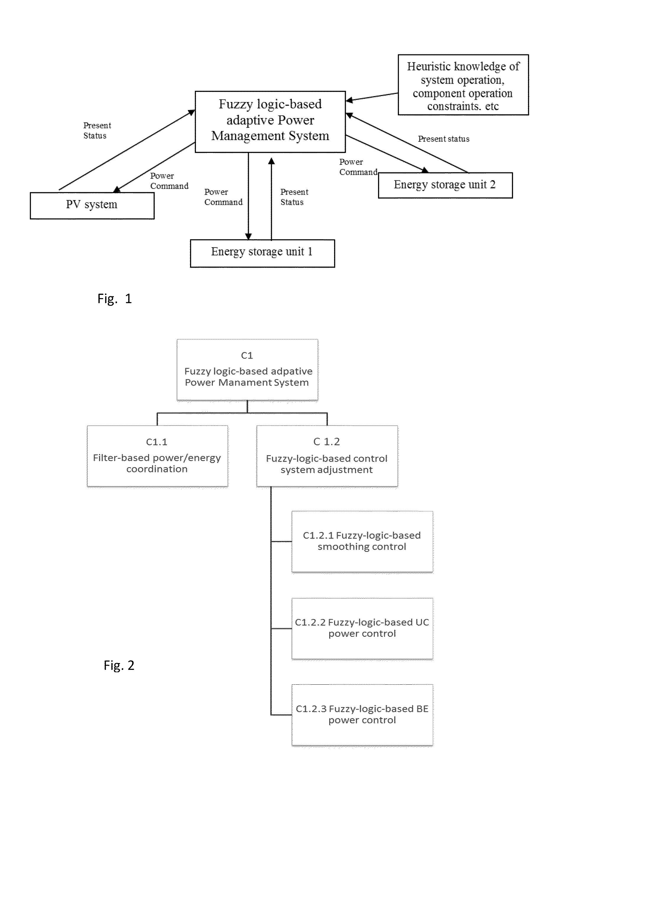 thesis for thermodynamics