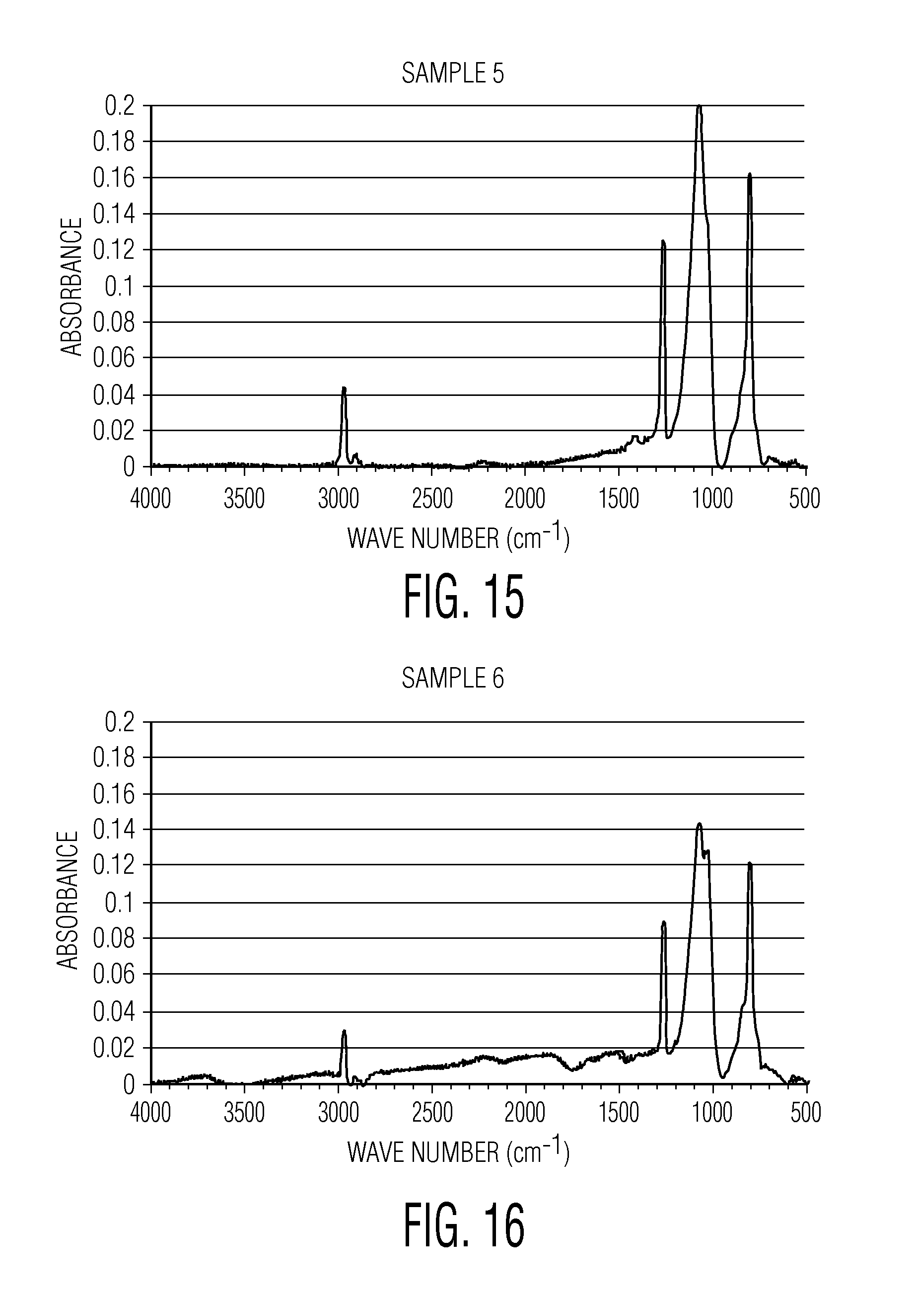 Patent Us20140251859 Trilayer Coated Pharmaceutical