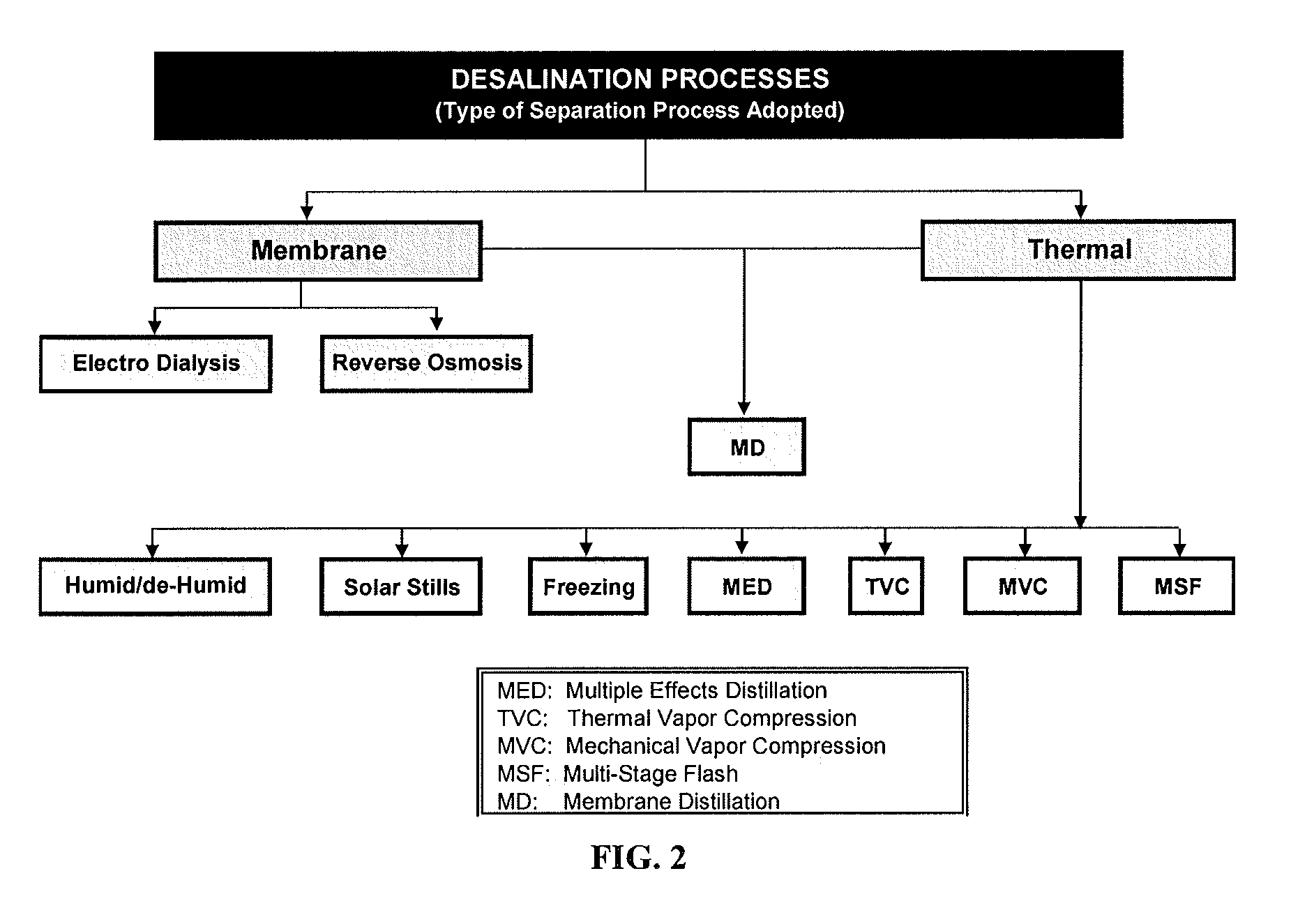 Patent US Deep ocean desalination system and methods