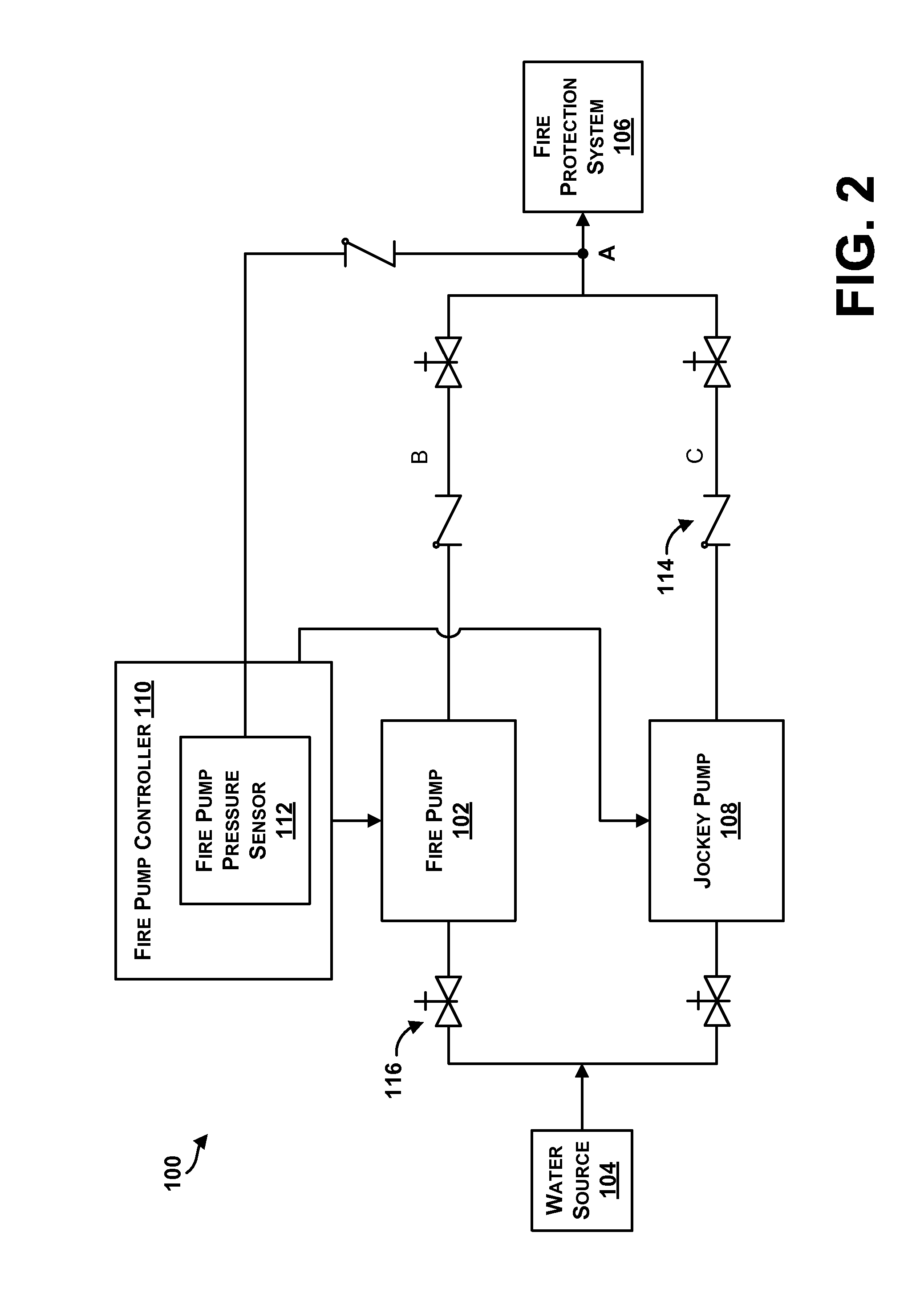 US20140271253A1 20140918 D00002 patent us20140271253 fire pump controller configured to control sprinkler pump wiring diagram at soozxer.org