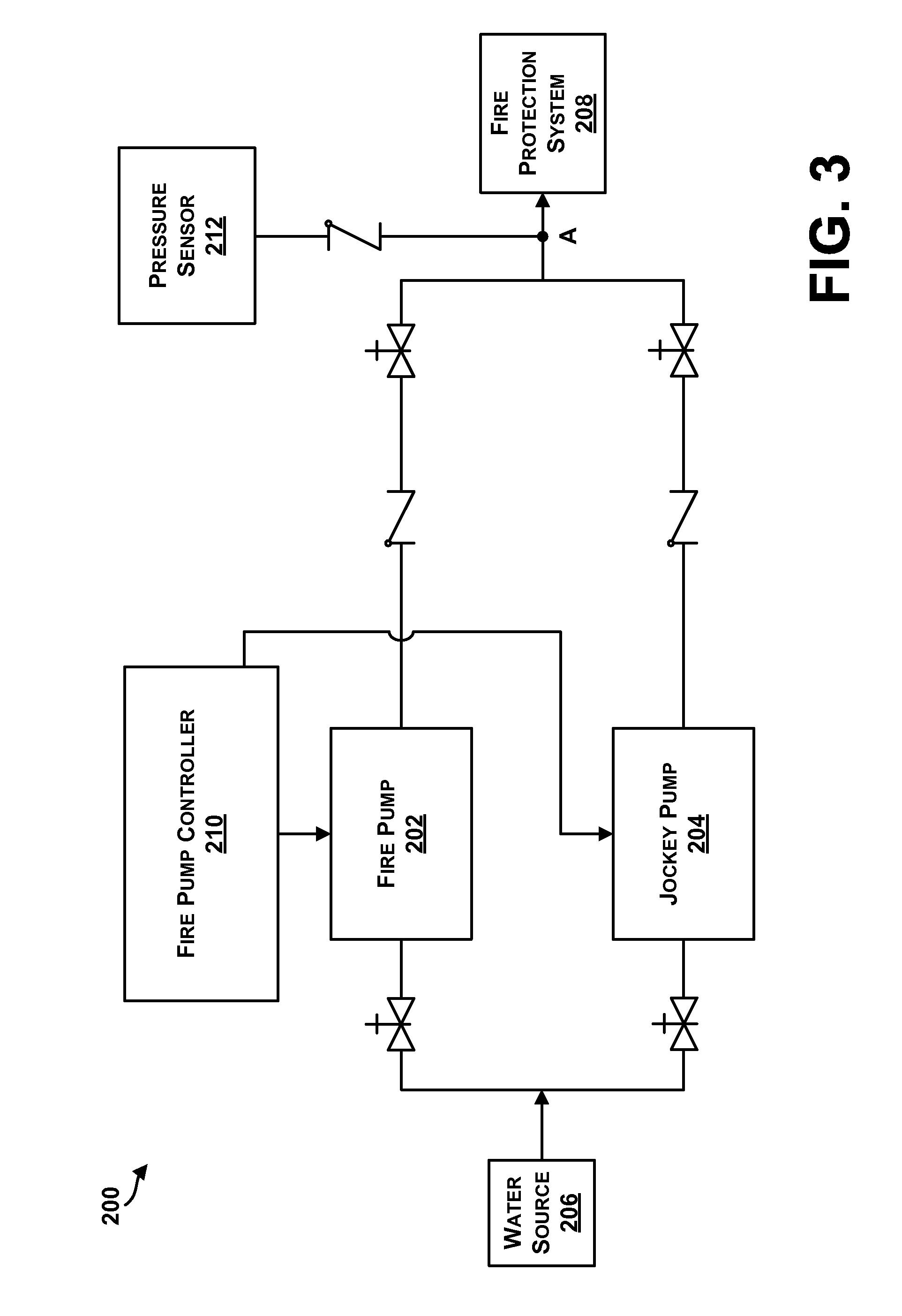 Patent US20140271253 Fire Pump Controller Configured to Control – Jockey Pump Wiring Diagram