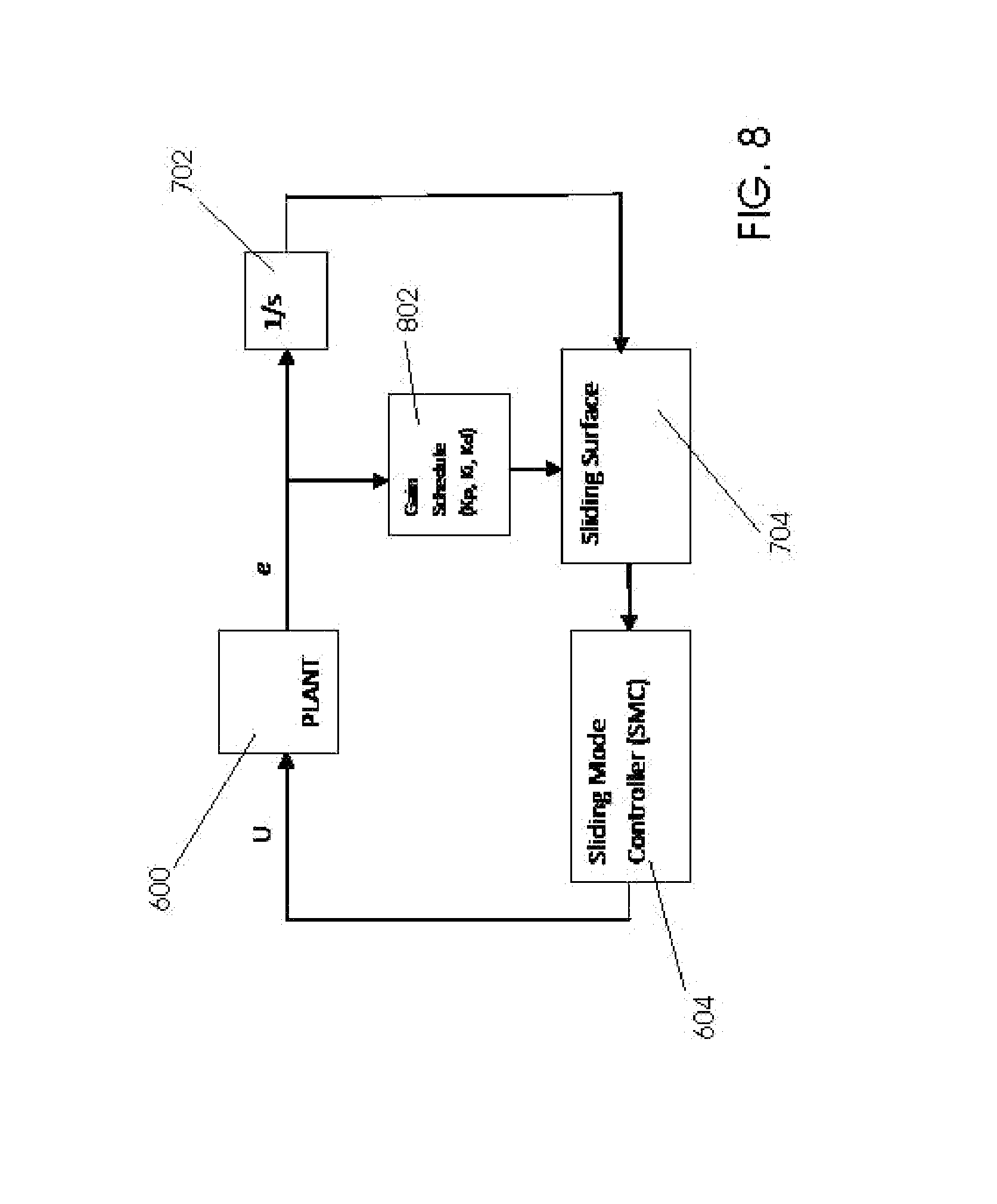 Patent Us20140277994 Sliding Mode Controller For Engine Thermal Smc Crossing Arm Wiring Diagram Drawing