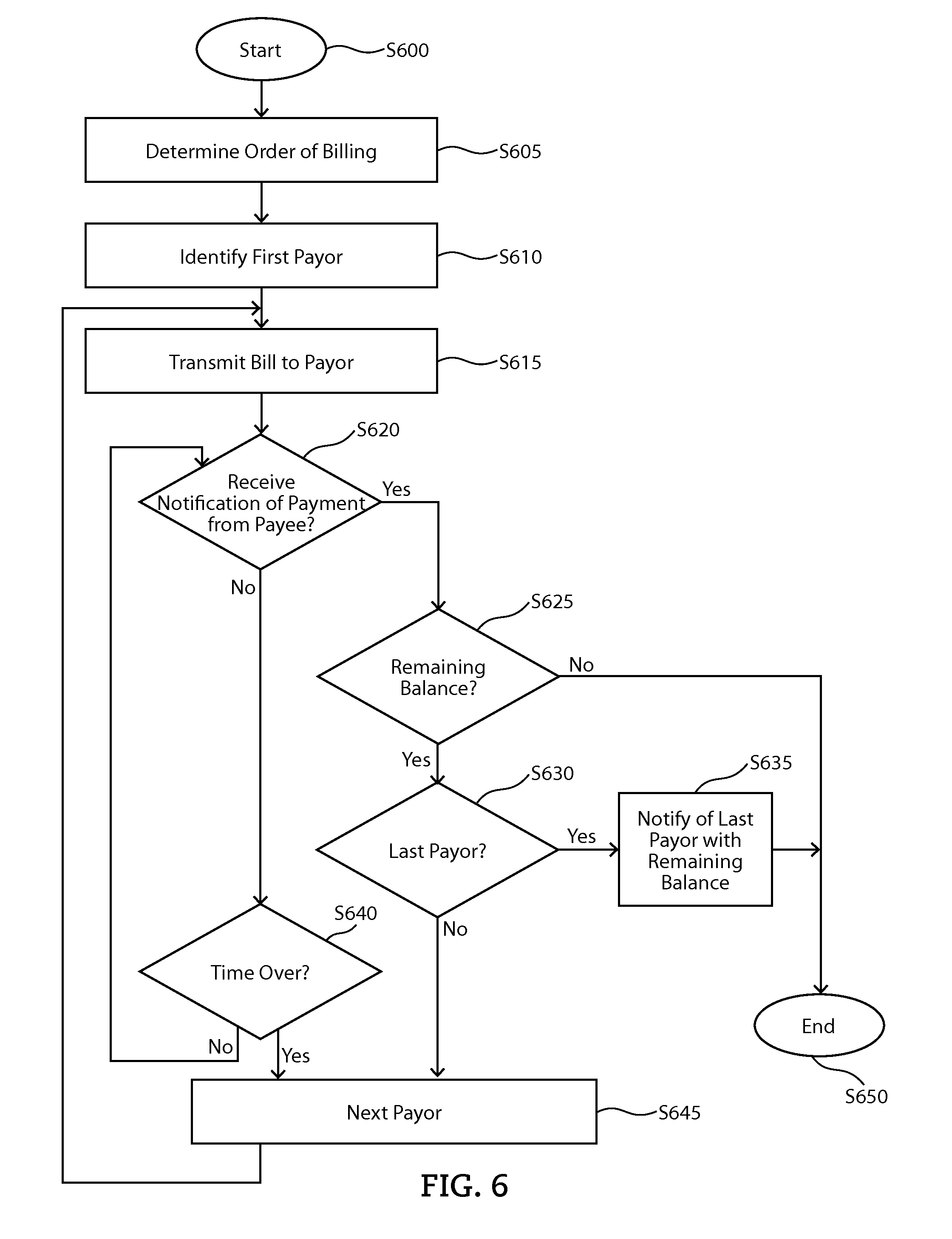 Patent Us20140278497 Accident Claims Management System Google