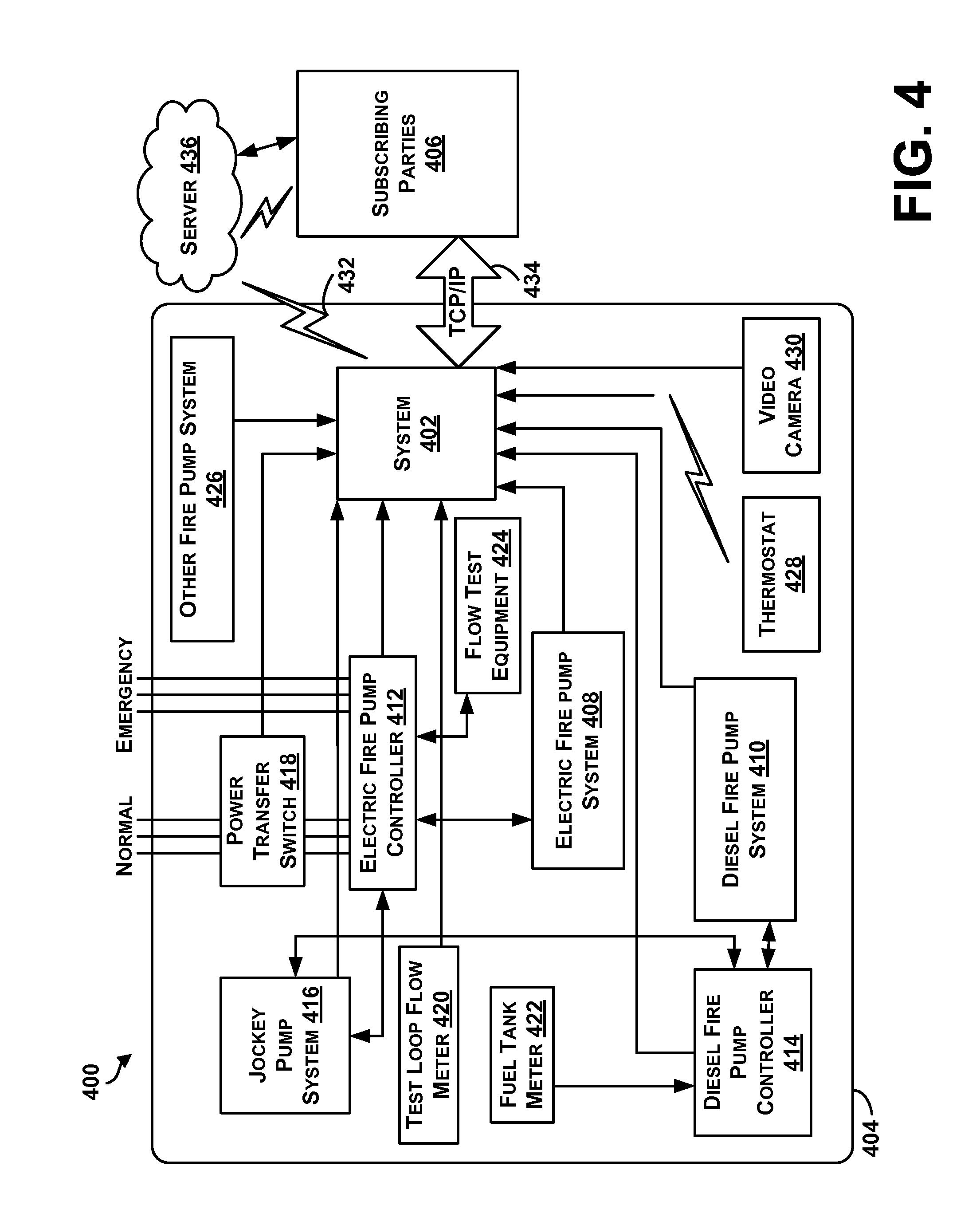 Patent US20140303794 Fire Pump Room System Integrator Google – Jockey Pump Wiring Diagram