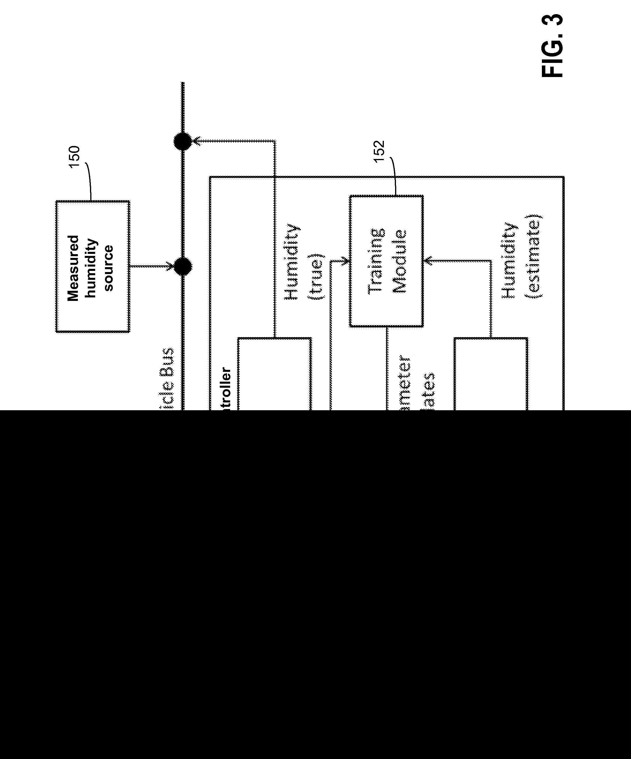 Halleffect Multiplier Circuit Diagram Tradeoficcom Wiring Cable Short Detector Patent Us20140338644 Automotive Virtual Humidity Sensor Google