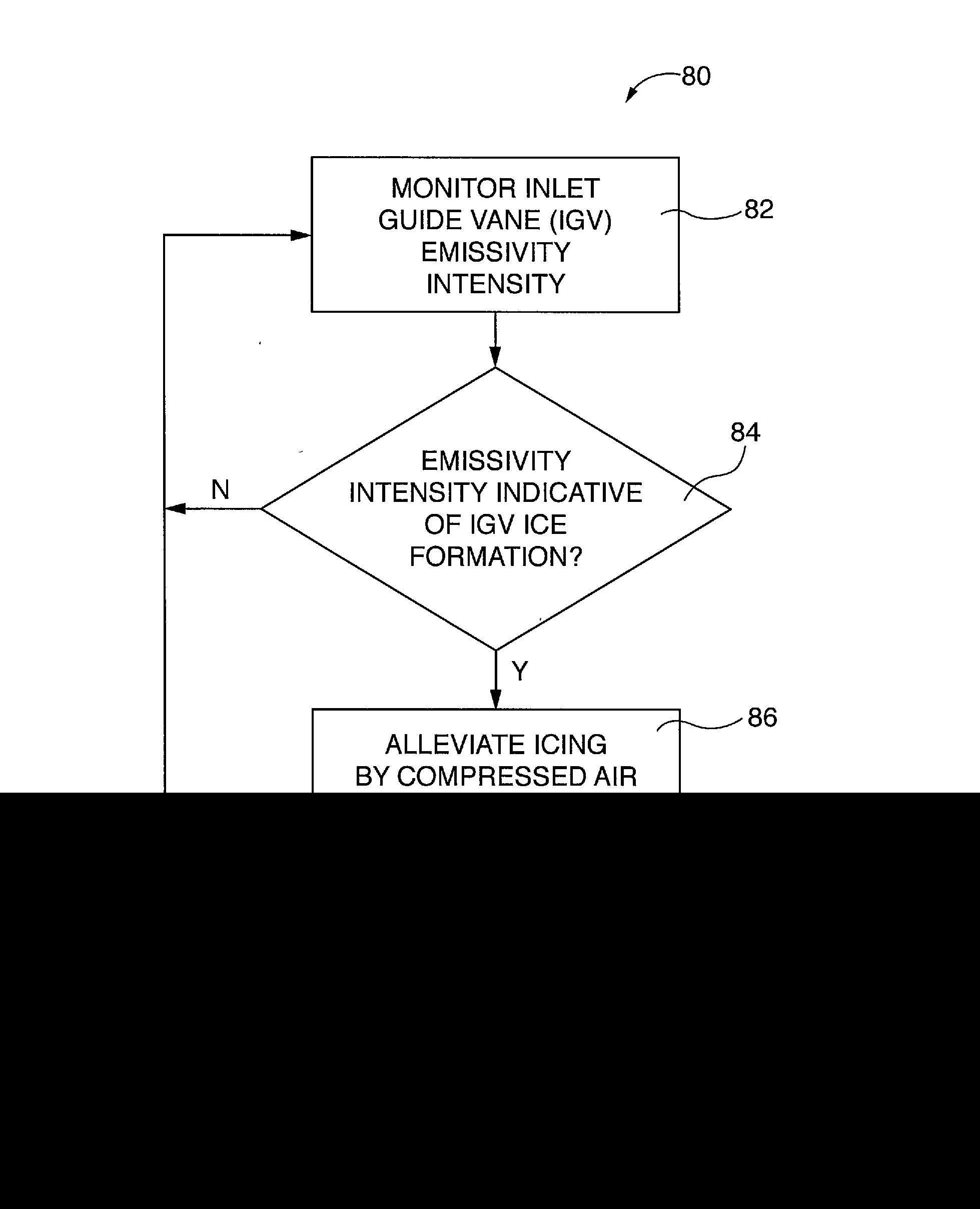 Patent US System and method for controlling ice