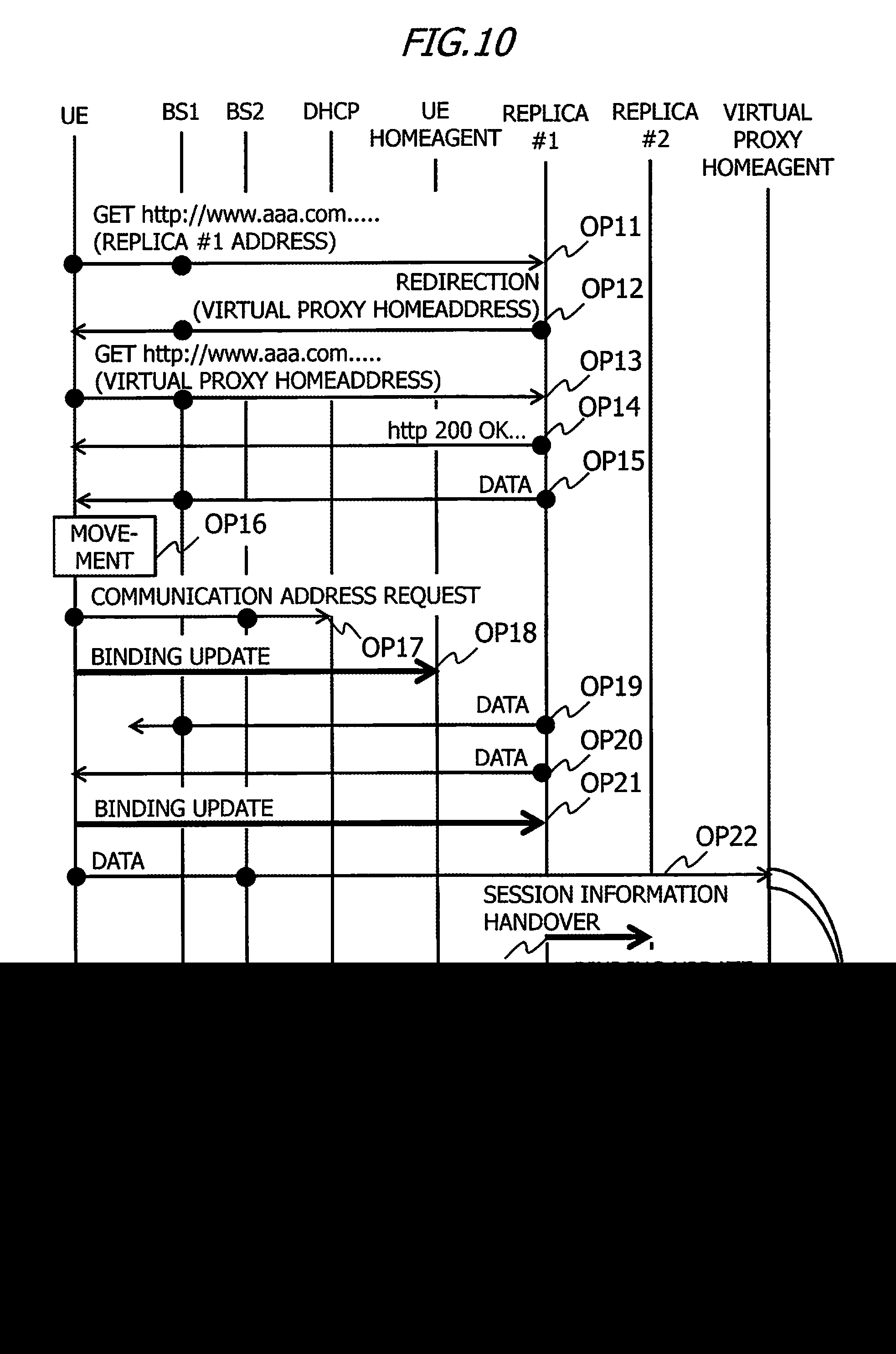 Patent US Information Processing Device Content - Basic http relay binding