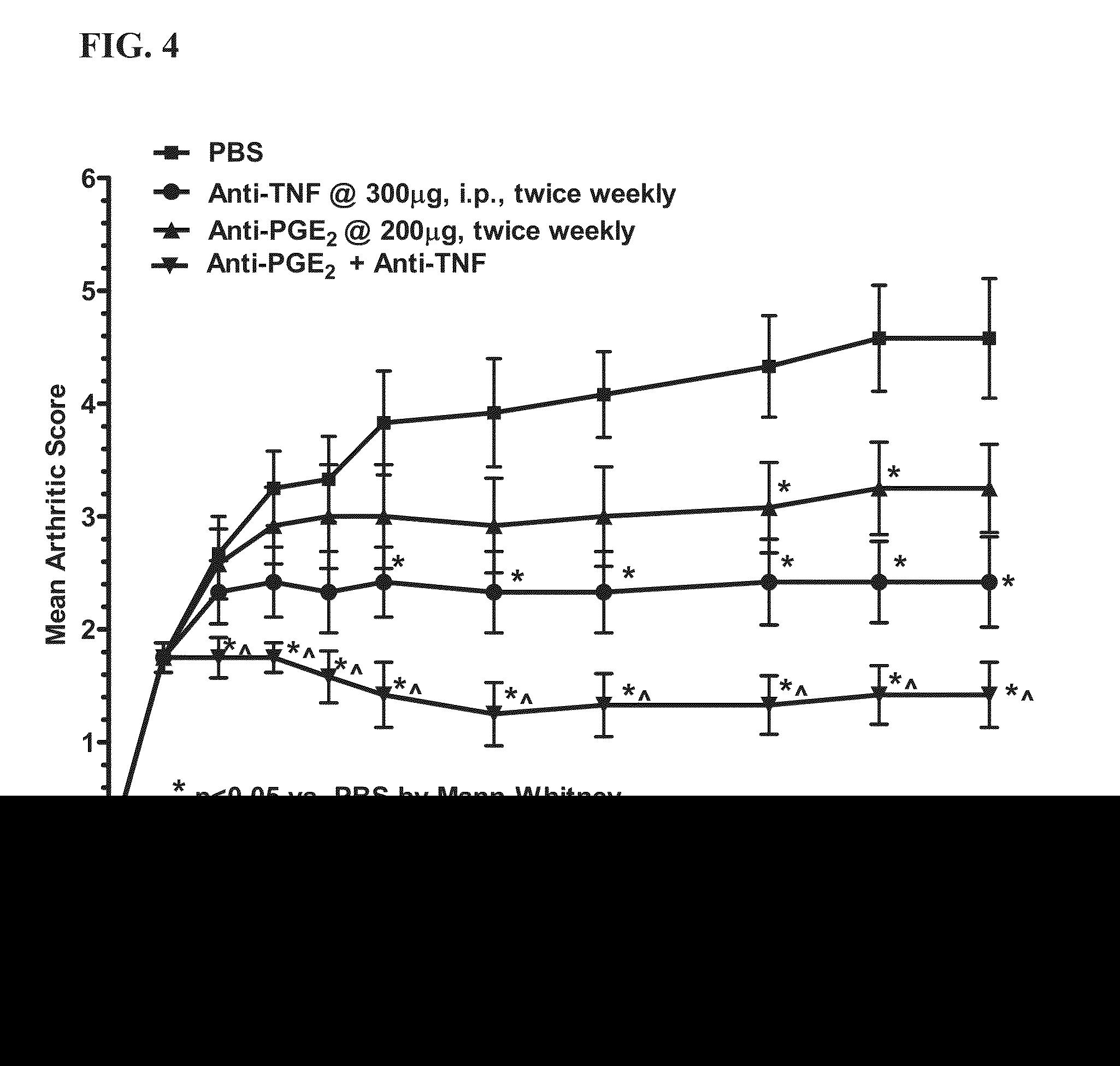 Patent US20150017095 - Prostaglandin e2 dual variable domain ...