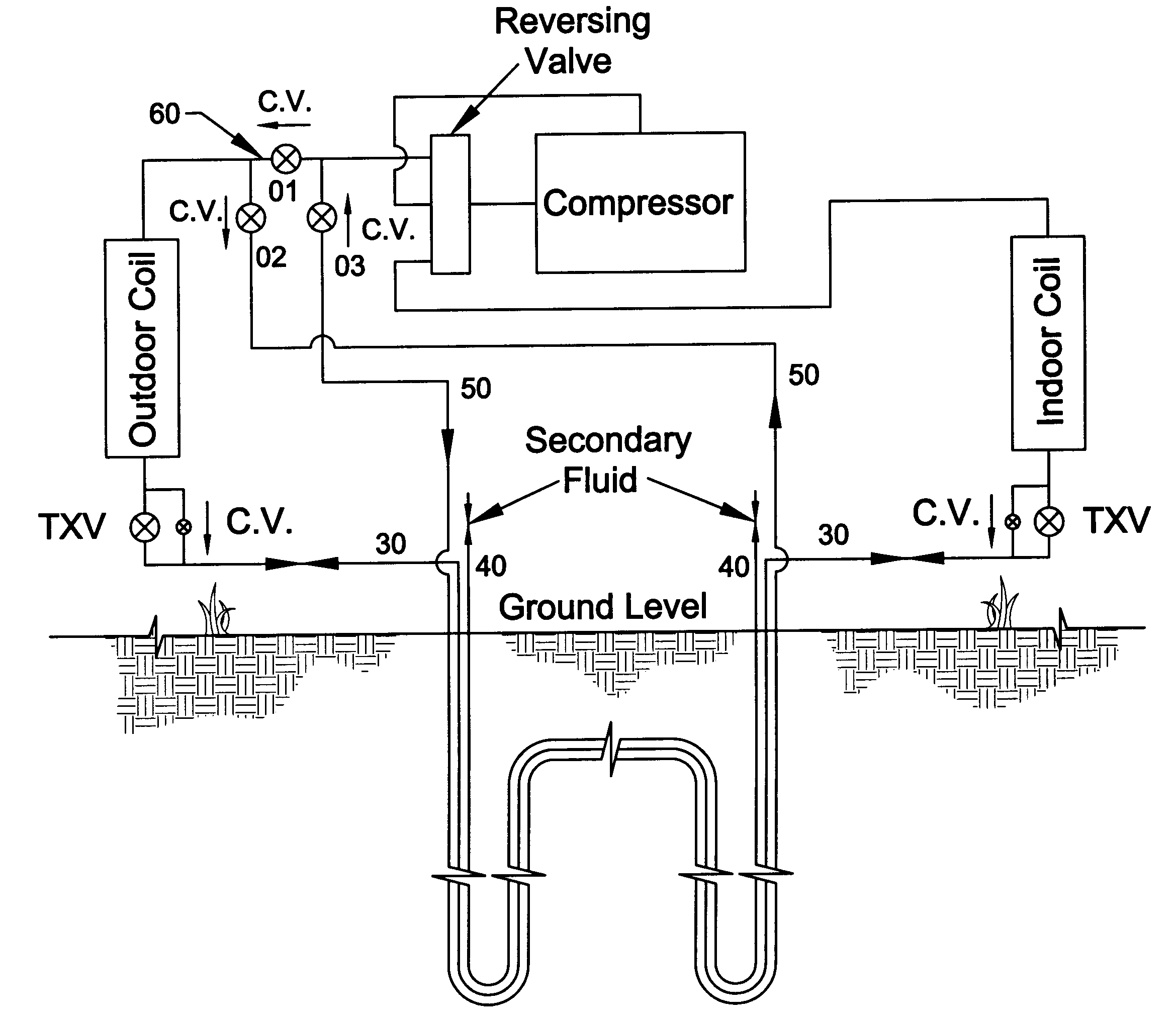 direct exchange geothermal heat pump Ground source heat pump (gshp) systems (also referred to as geothermal heat  pump  the uncased borehole allows the heat exchange fluid to be in direct.