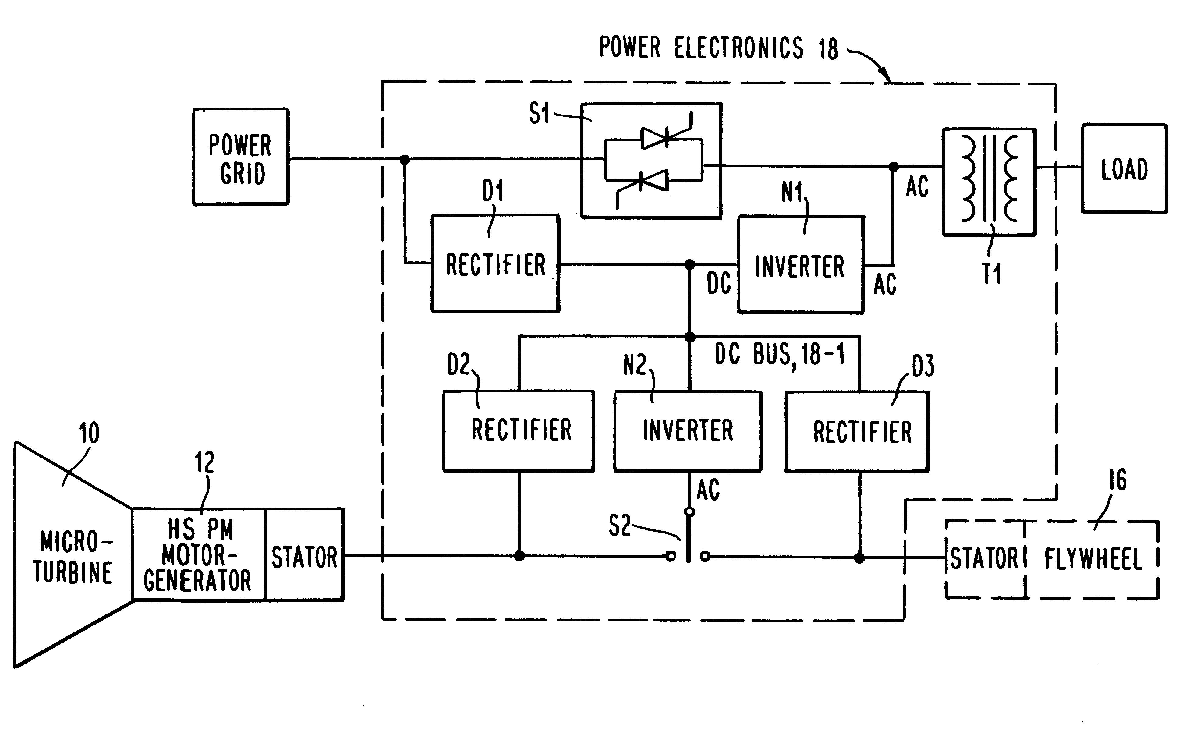 Patent US Flywheel microturbine system Google Patents