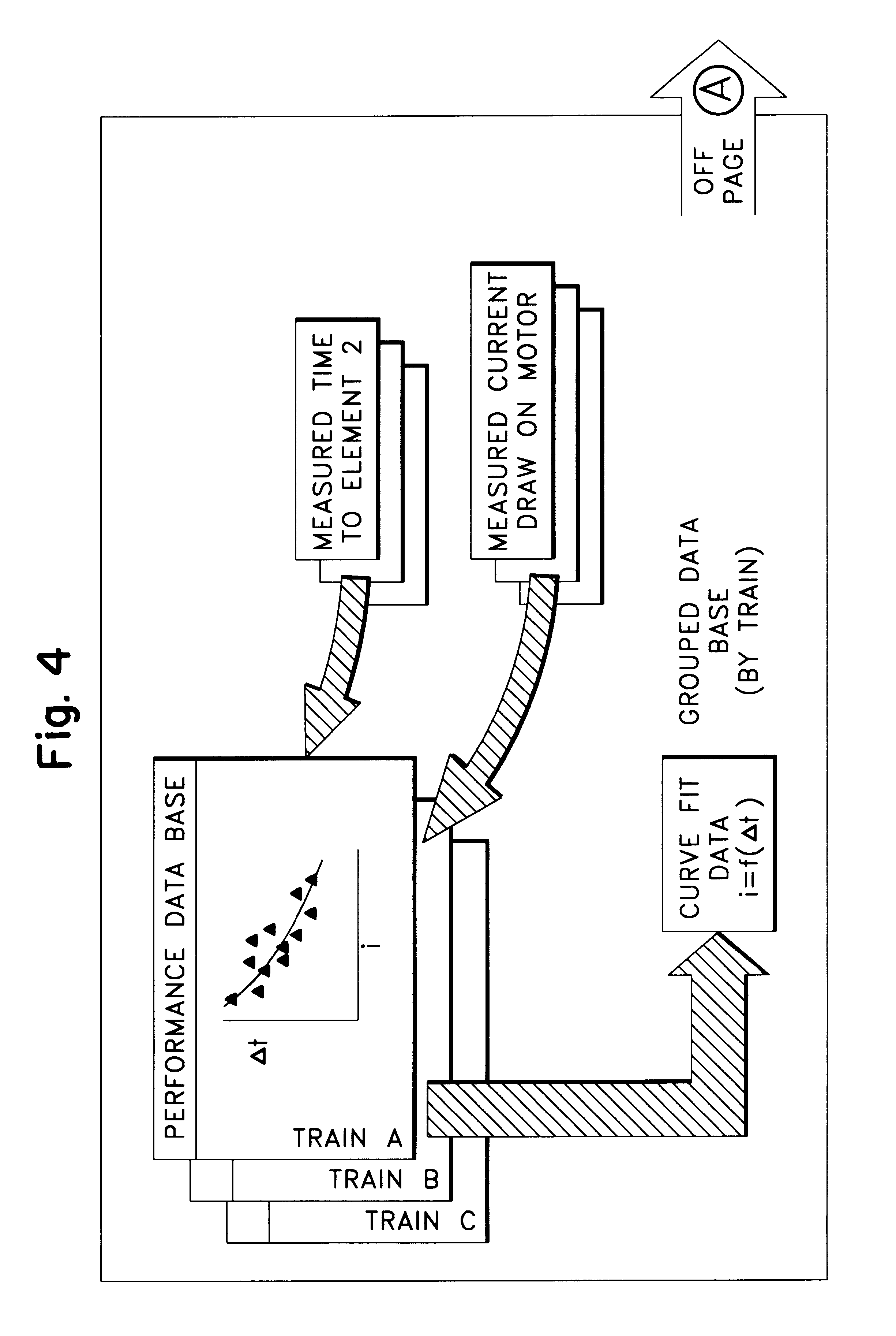 linear synchronous motor roller coaster