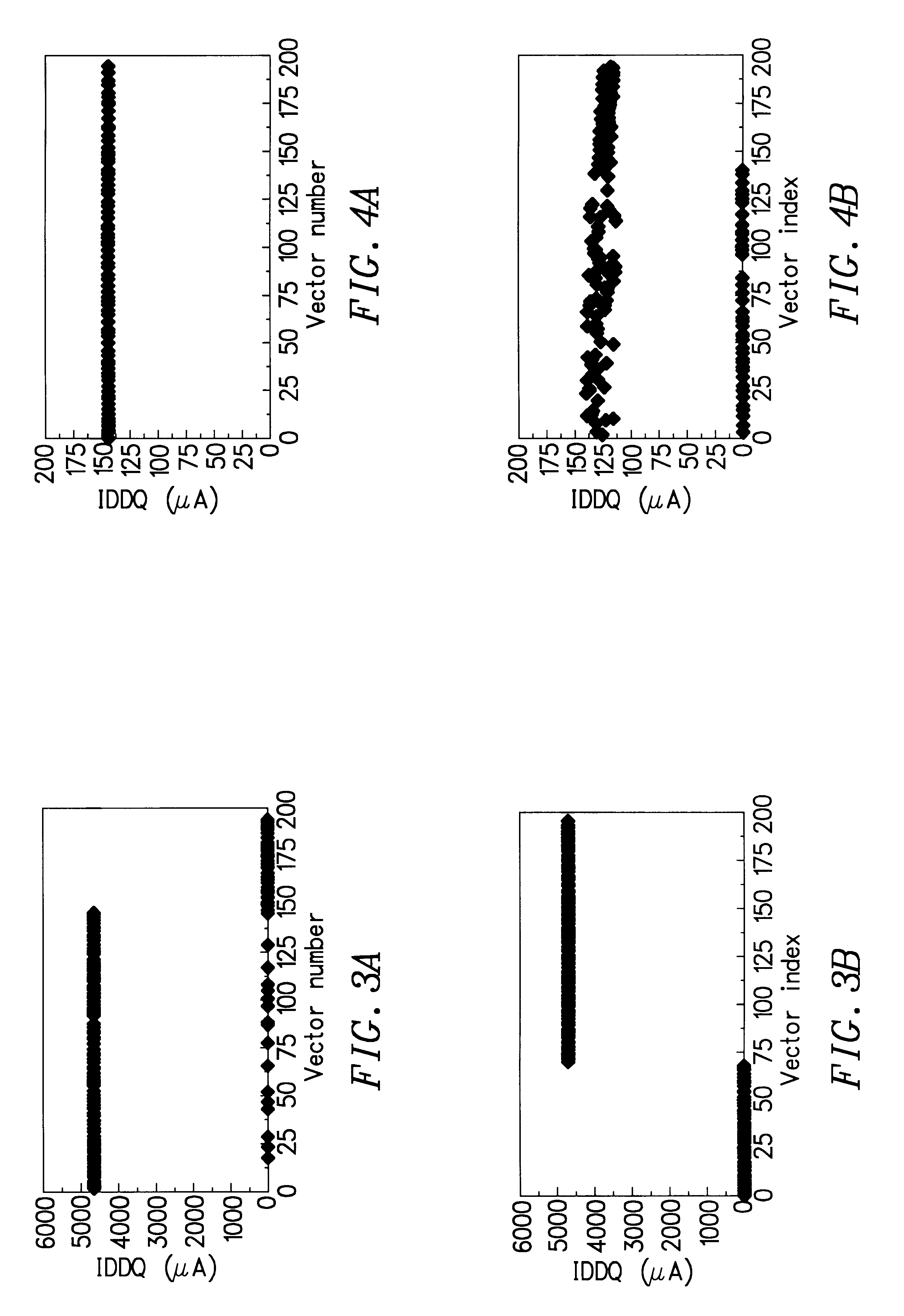 patent us6175244 - current signatures for iddq testing