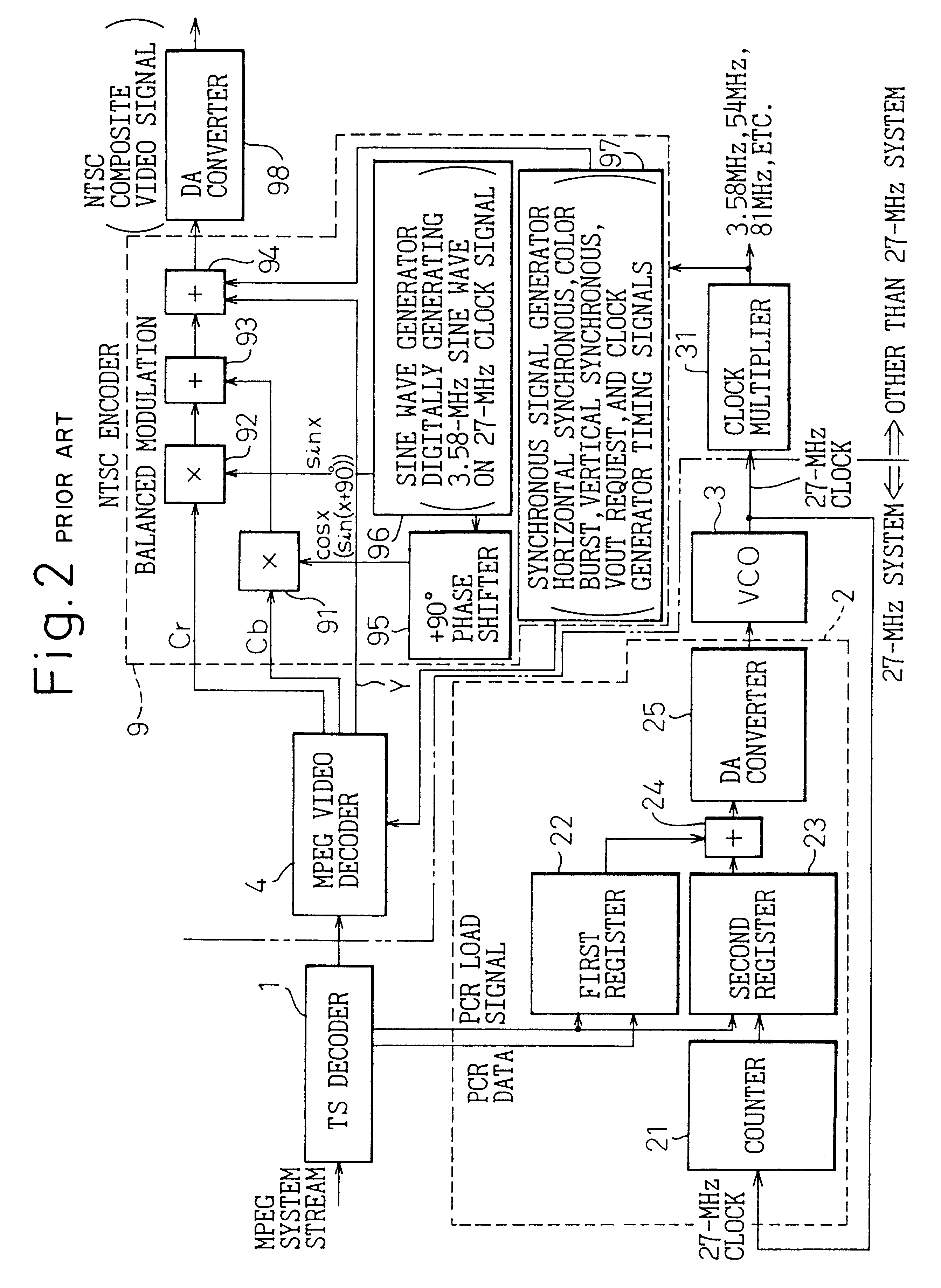 Patent Us6175385 Digital Pll Circuit For Mped Stream And Mpeg 2 Block Diagram Drawing