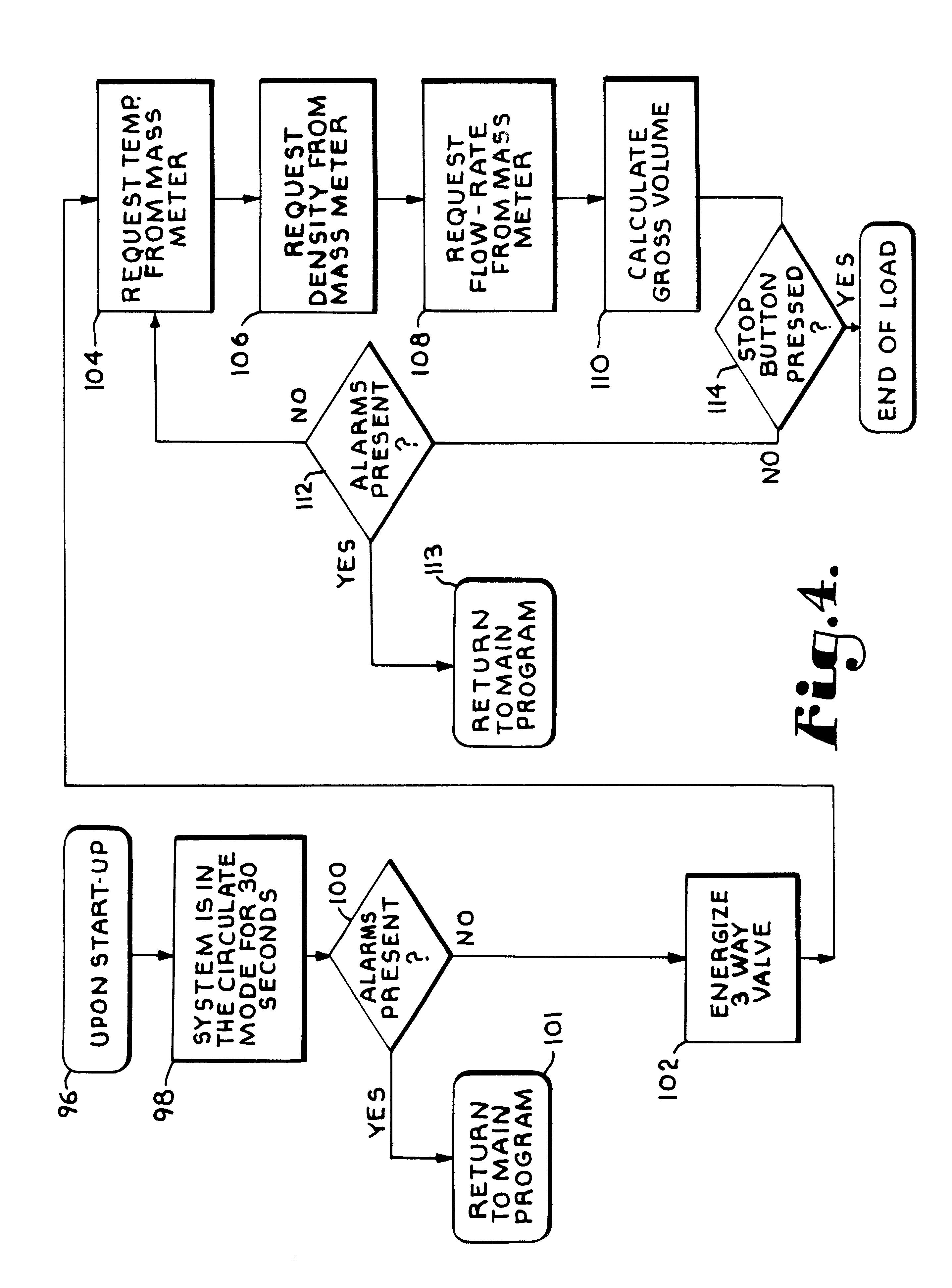Brevet US6178810 - Crude oil measurement system and method