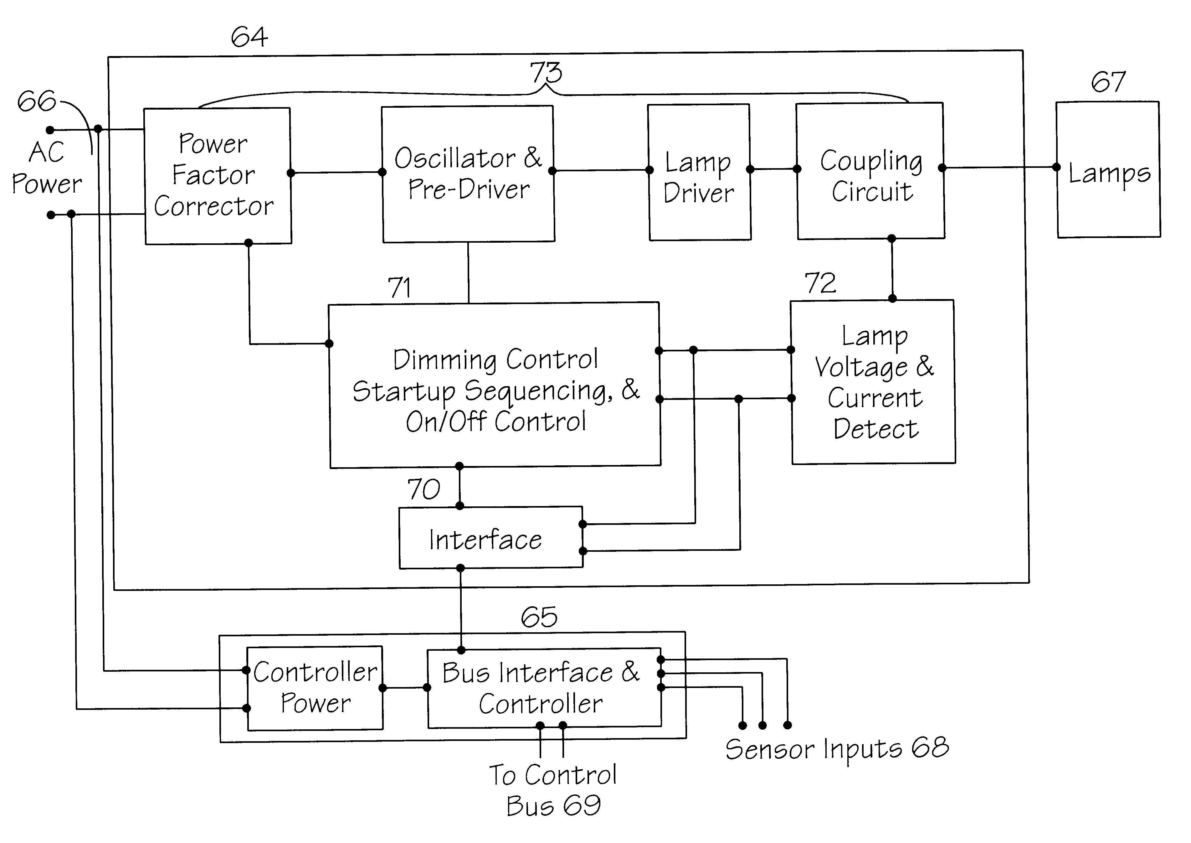 Occupancy sensr LAN //IP interface ZONE-SIC Smart building Leviton Lutron Acuity!