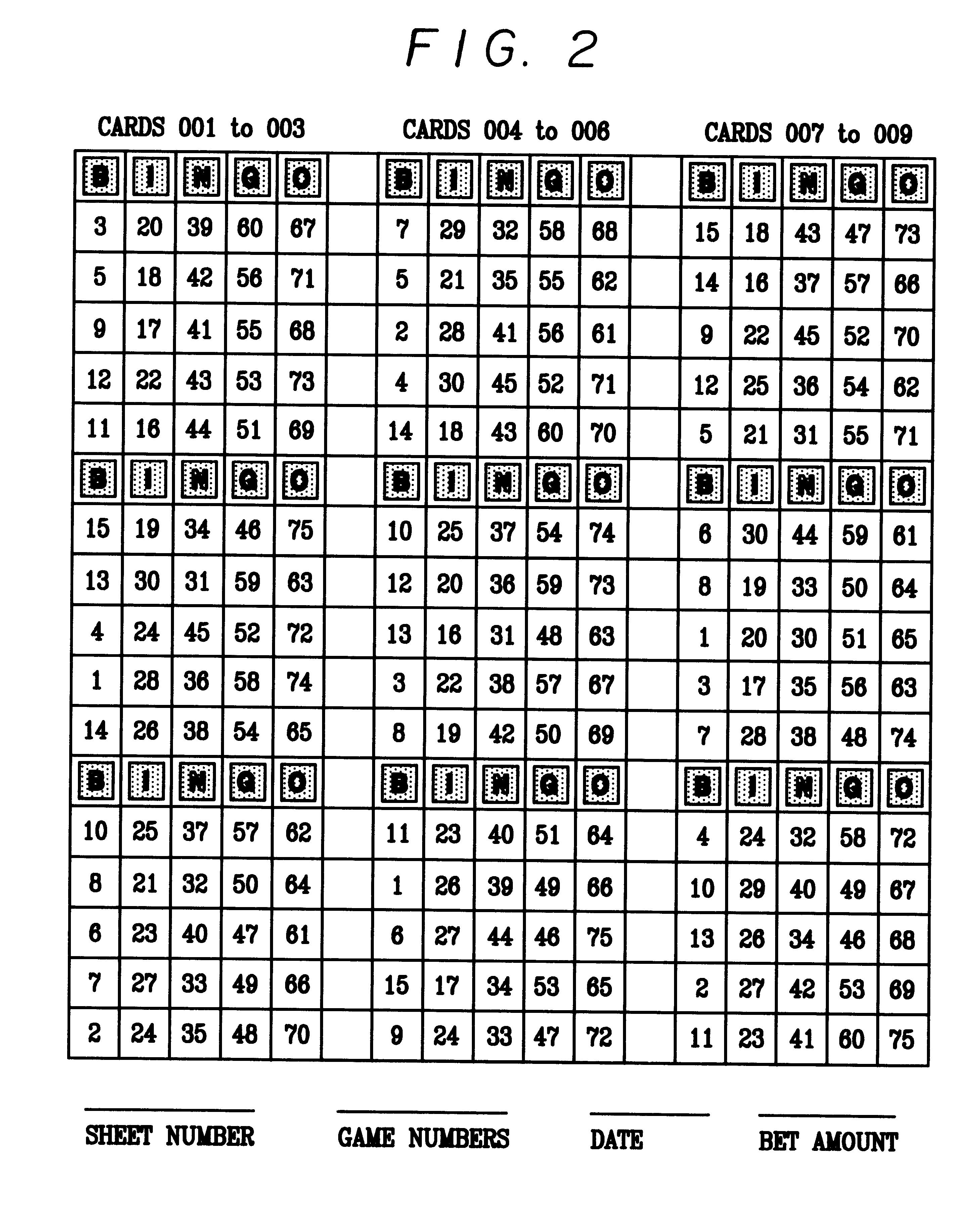keno lucky numbers generator