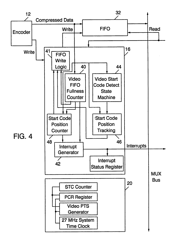 Tremendous Patent Us6188703 Multiplexer For Multiple Media Streams Google Wiring Database Rimengelartorg