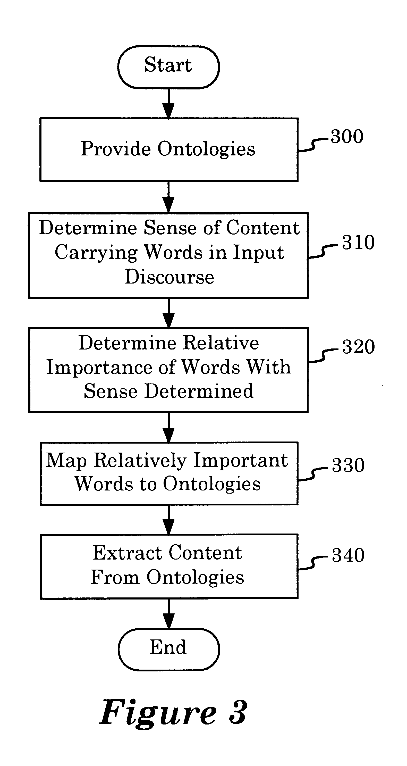 Patent Us6199034 Methods And Apparatus For Determining Theme Harmonic Sweetener Guitar Effect Circuit Diagram Drawing