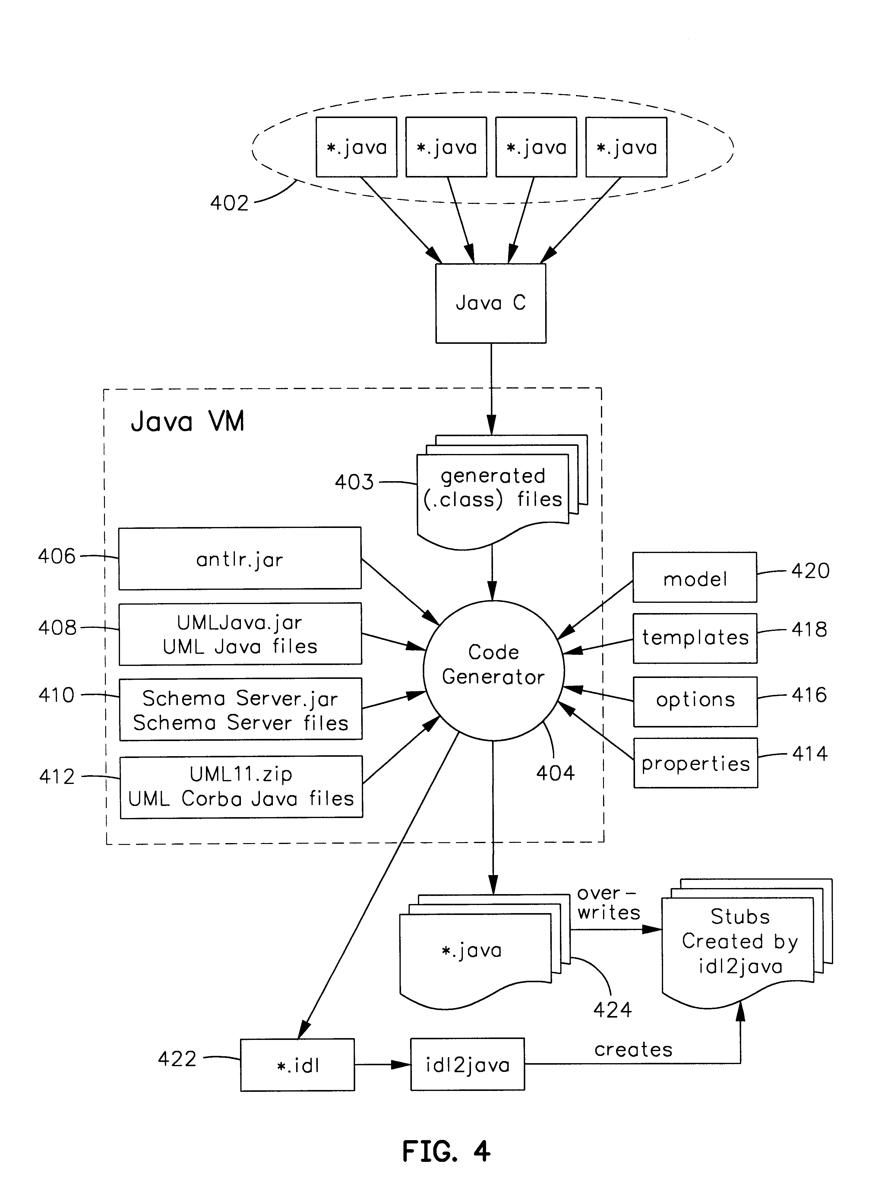 US06199195 20010306 D00003 patent us6199195 automatically generated objects within on framework template engines