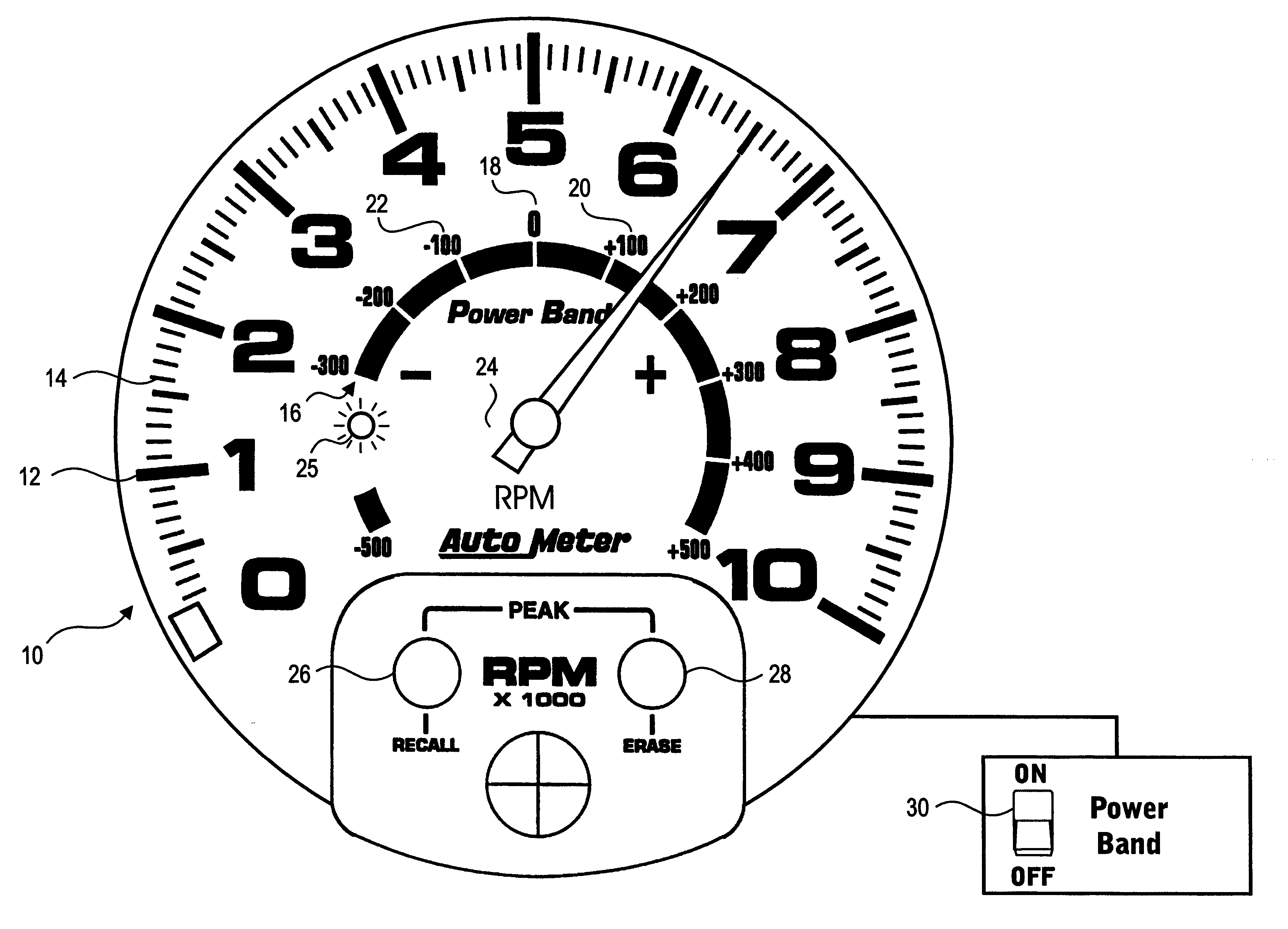 Rpm Meter Wiring Diagram Wiring Diagrams And Schematics – Rpm Meter Wiring Diagram A