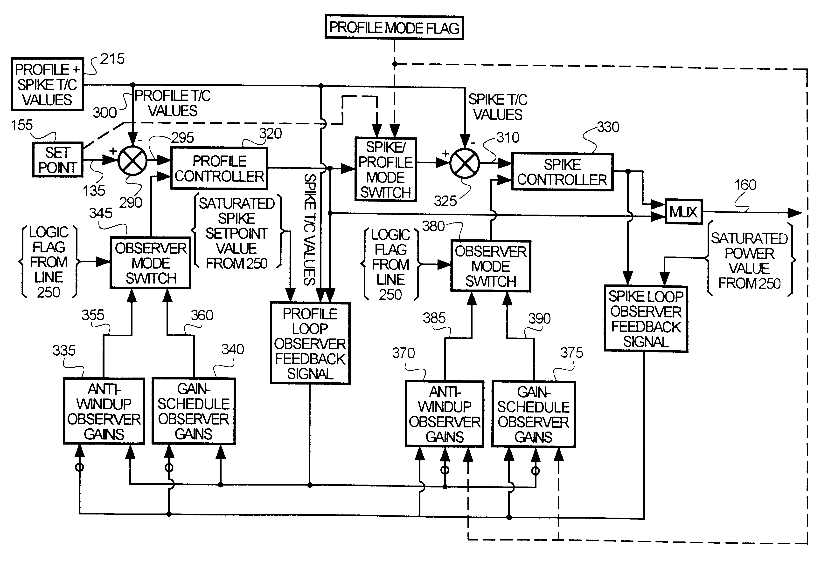 Patent US6222164 Temperature control system for a thermal reactor  #373737