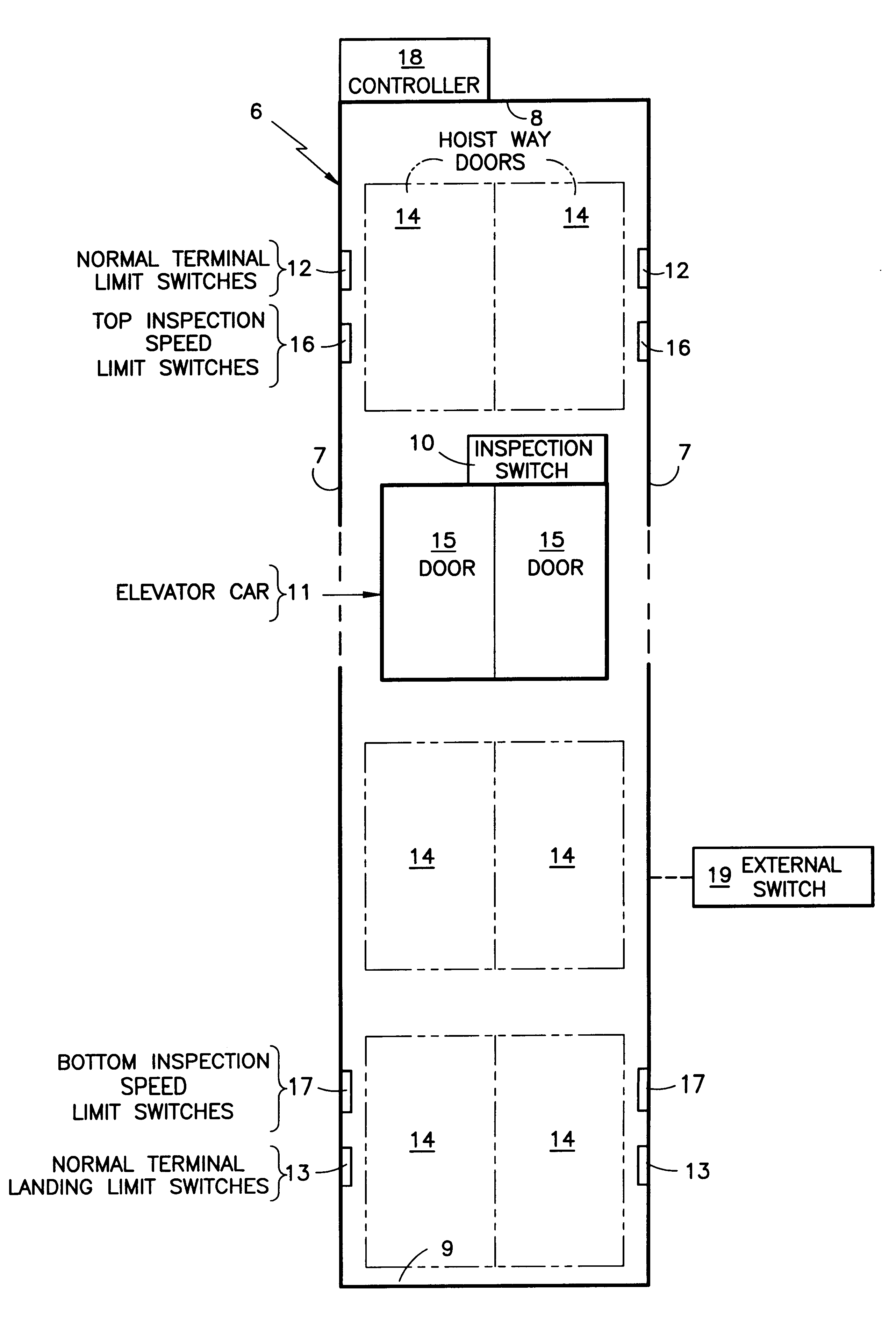 Patent Us6223861 Elevator Hoistway Access Safety