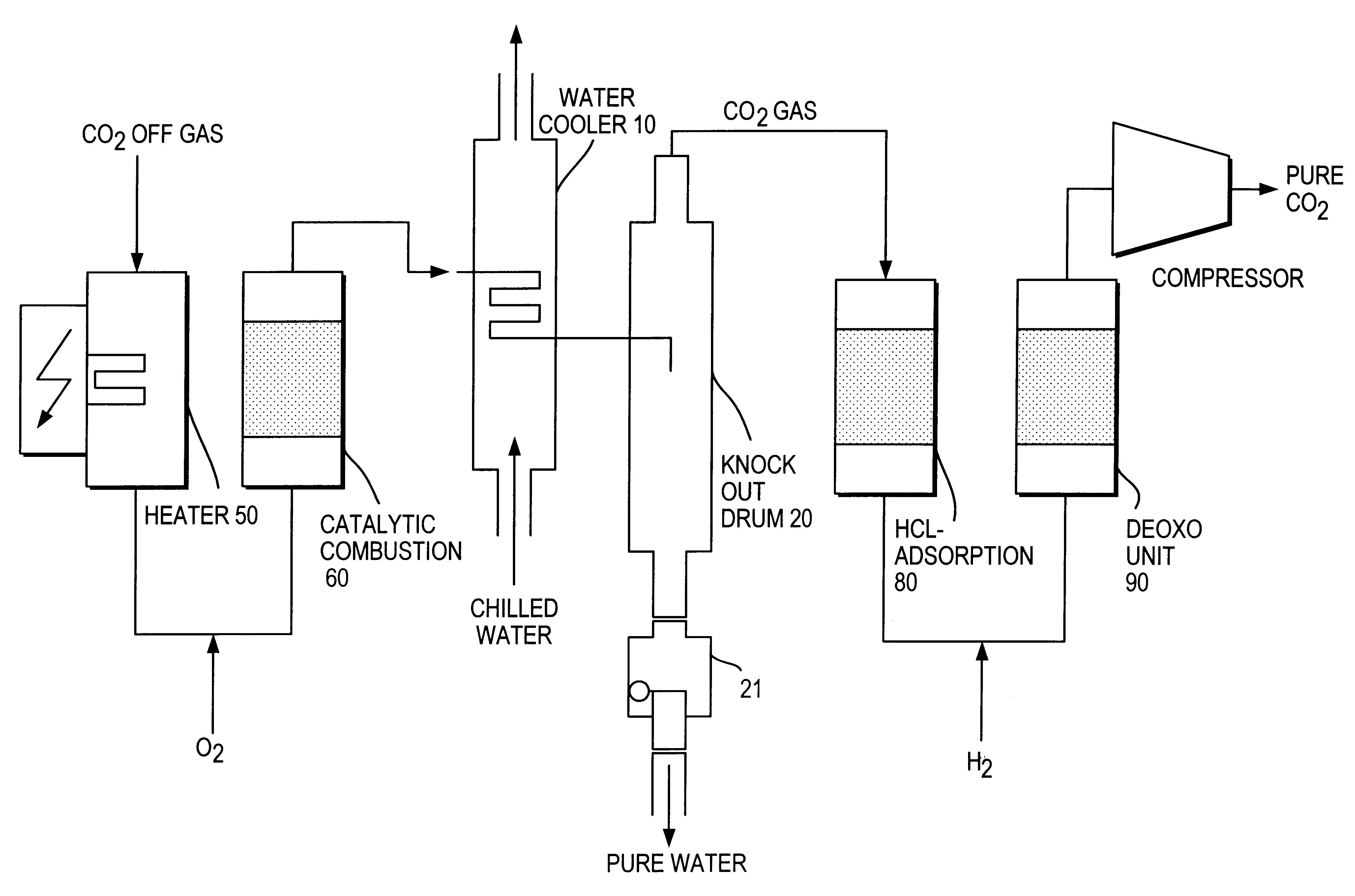 ethylene plant process flow diagram
